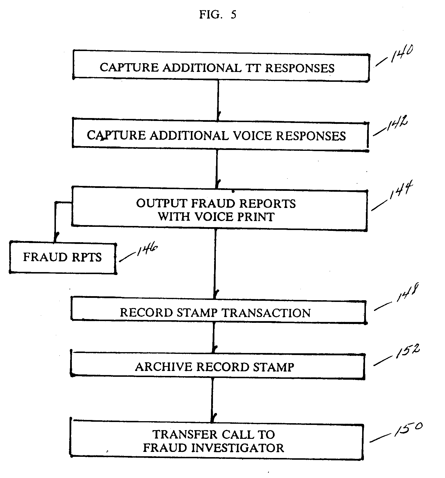 Patent ep0598469a2 interactive credit card fraud control process patent drawing nvjuhfo Gallery