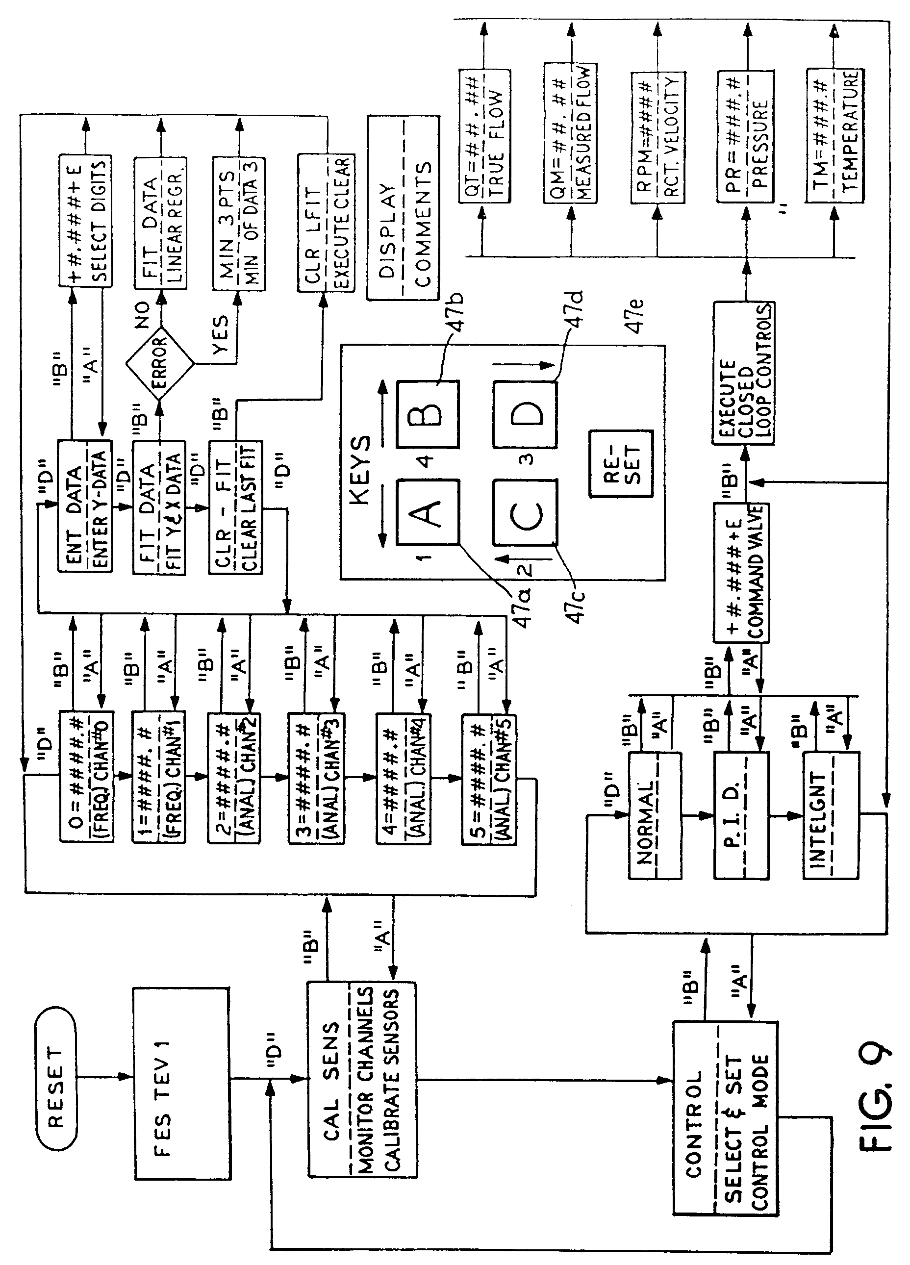 Wiring Diagram For A Dryer together with 245 further 805 in addition Learning Styles in addition 1964 1972 Pontiac Lemans Tempest Gto Flowmaster Exhaust Pipe Kit 17107. on viking flow control