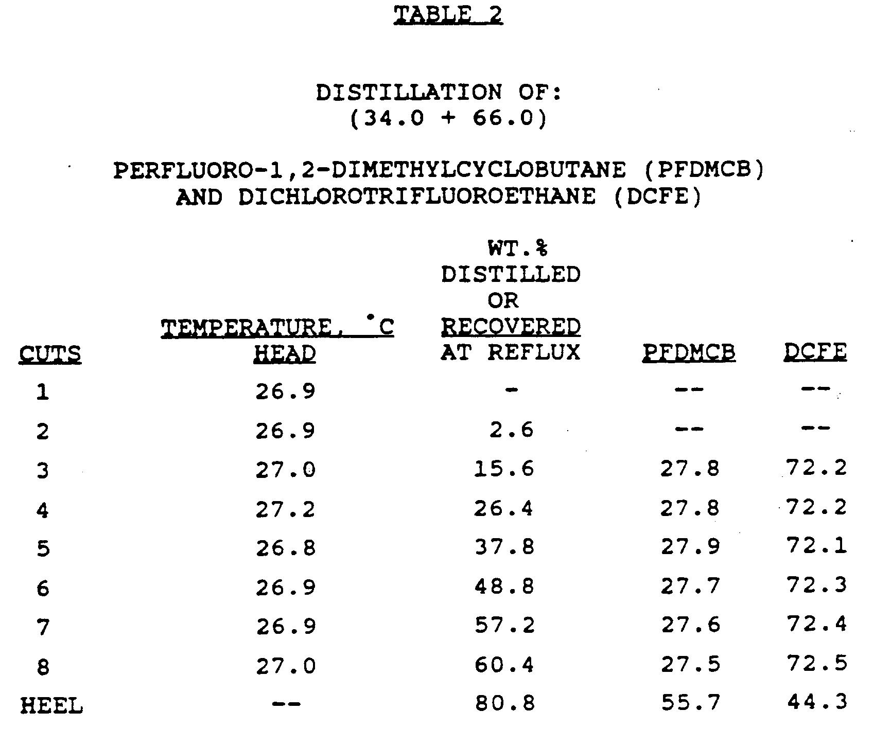 Figure imgb0002  1,2 Dimethylcyclobutane