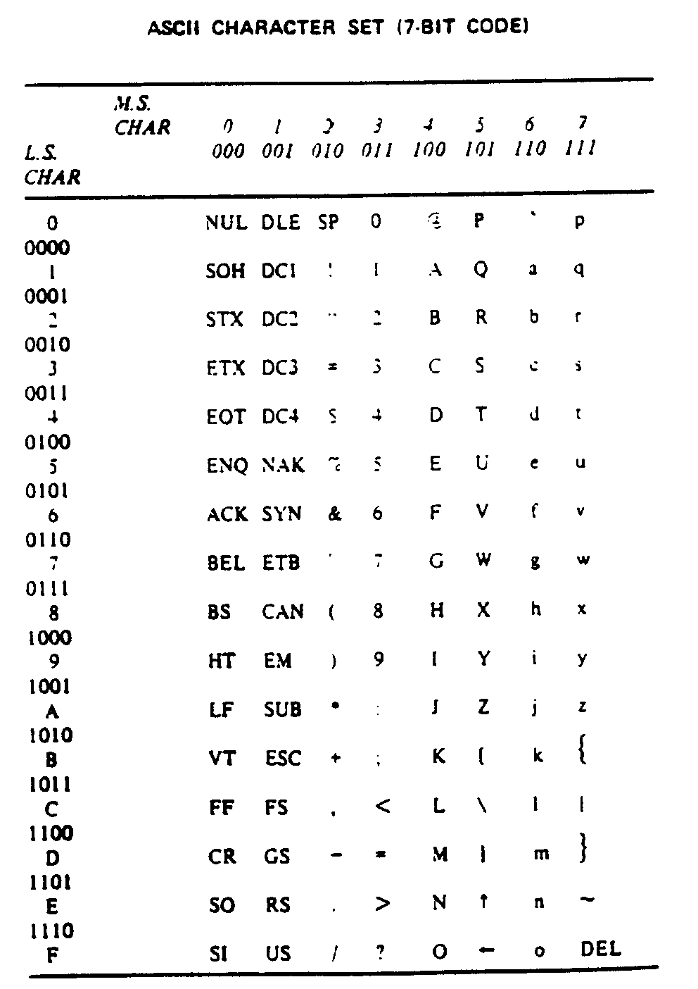 excel symbol list