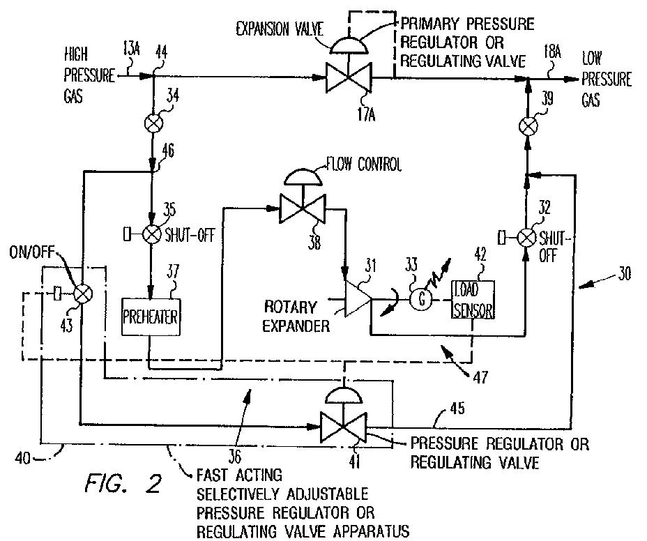 Pressure Reducing Station Diagram Pressure Reducing
