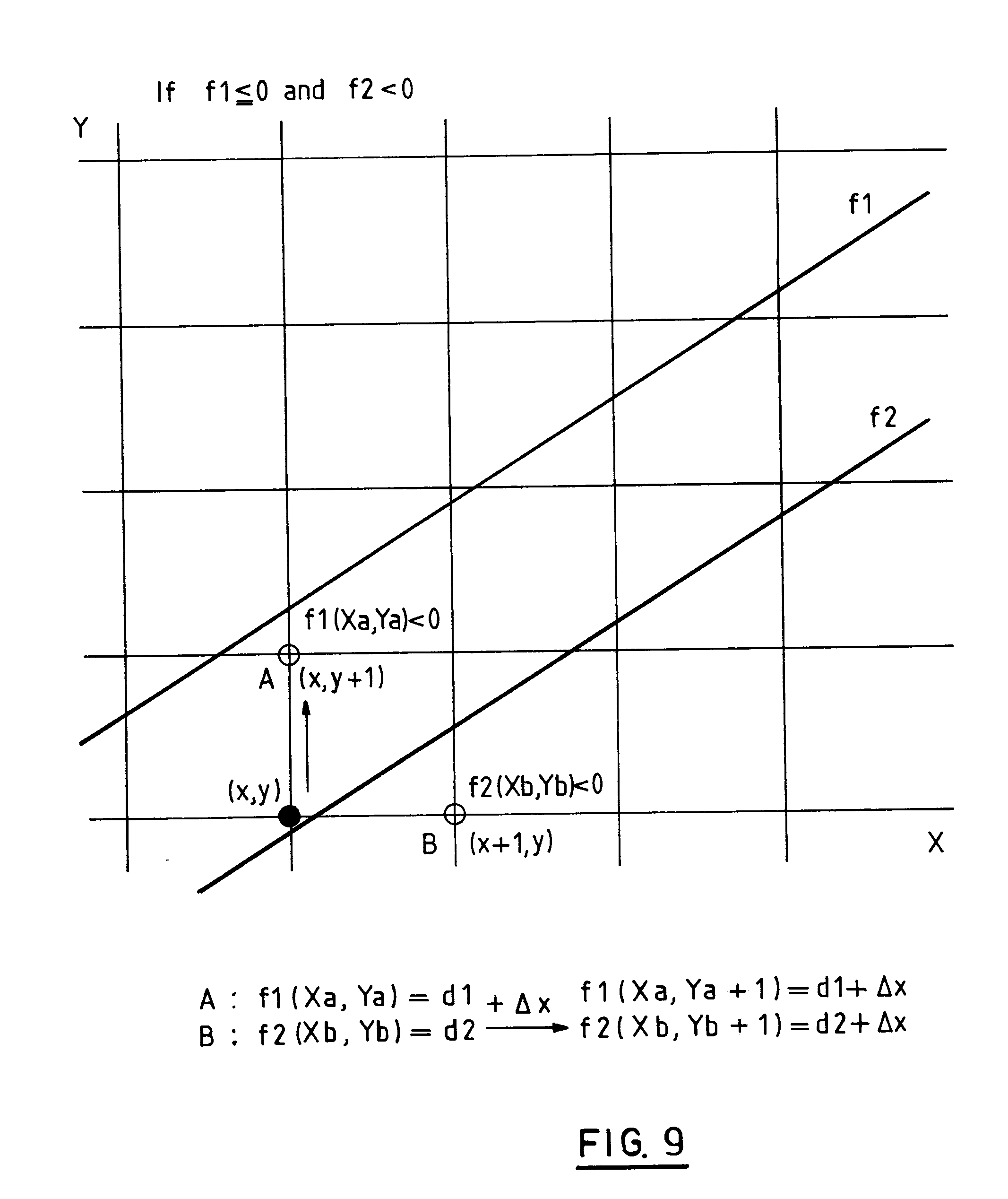 Line Drawing Method : Patent ep a wide line drawing method google