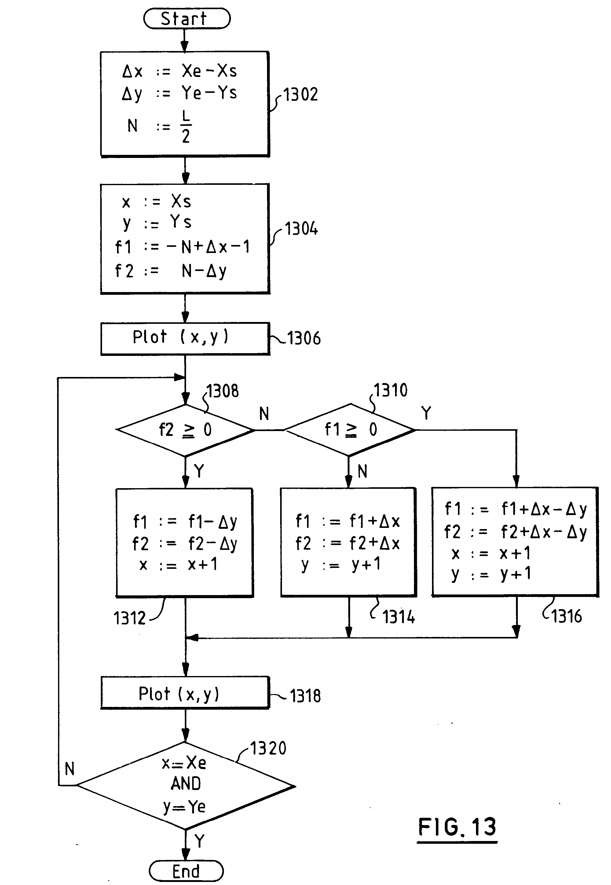 Line Drawing Algorithm Flowchart : Patent ep a wide line drawing method google