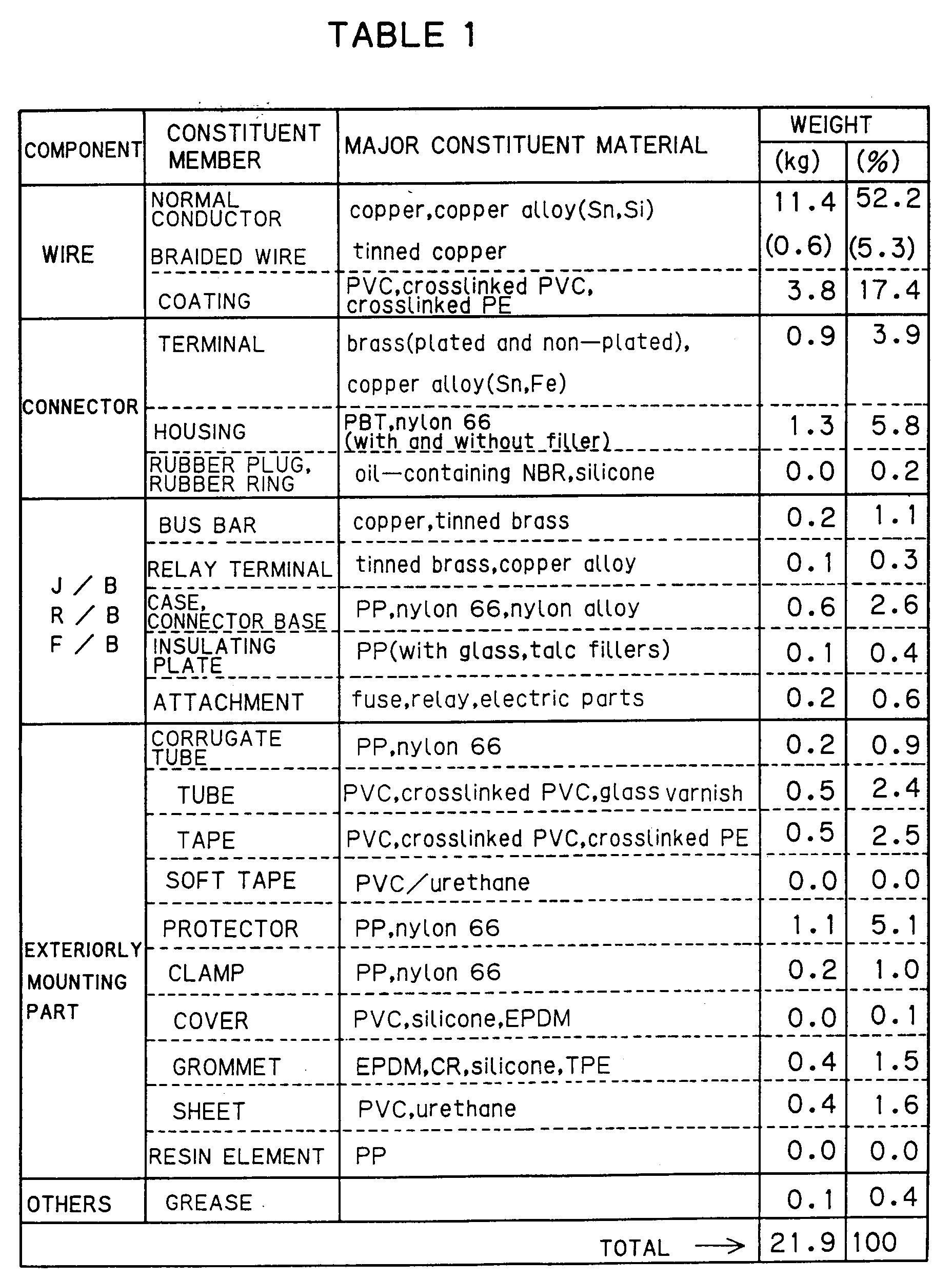 patent ep0648643a1 automotive wiring harness google patents figure b0001