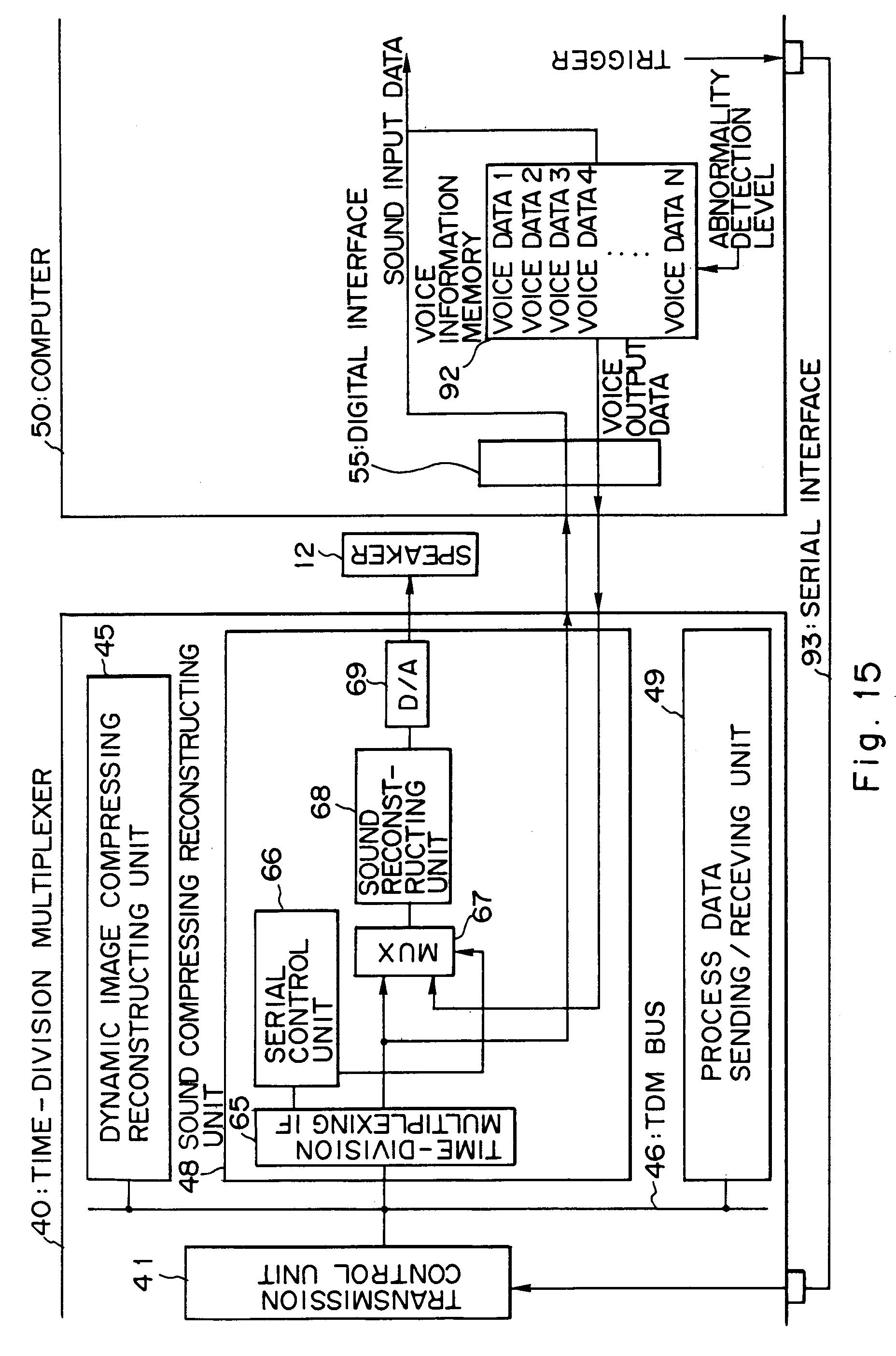 专利ep0666542a2 - système