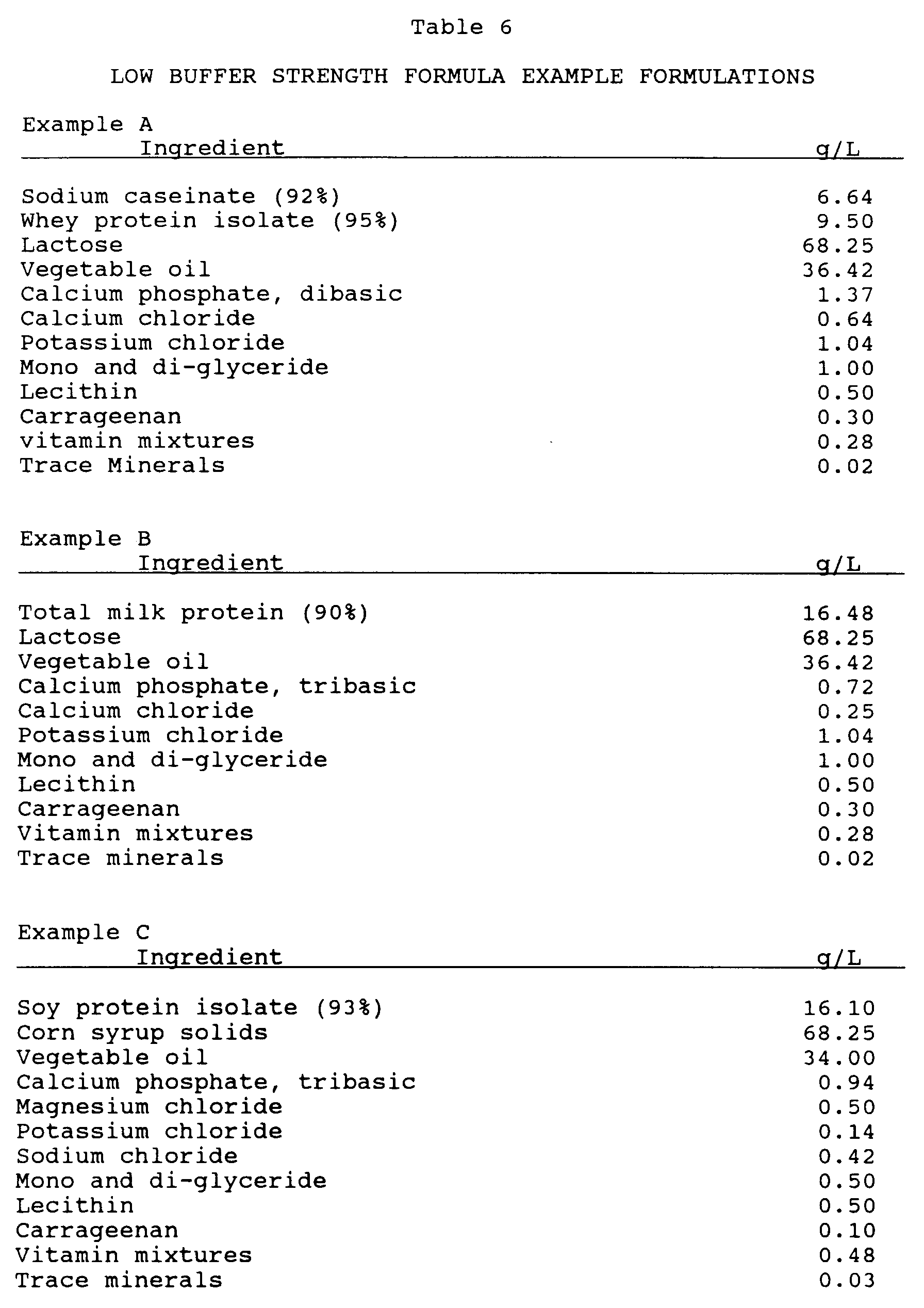 patent epa low buffer nutritional composition google figure b0003