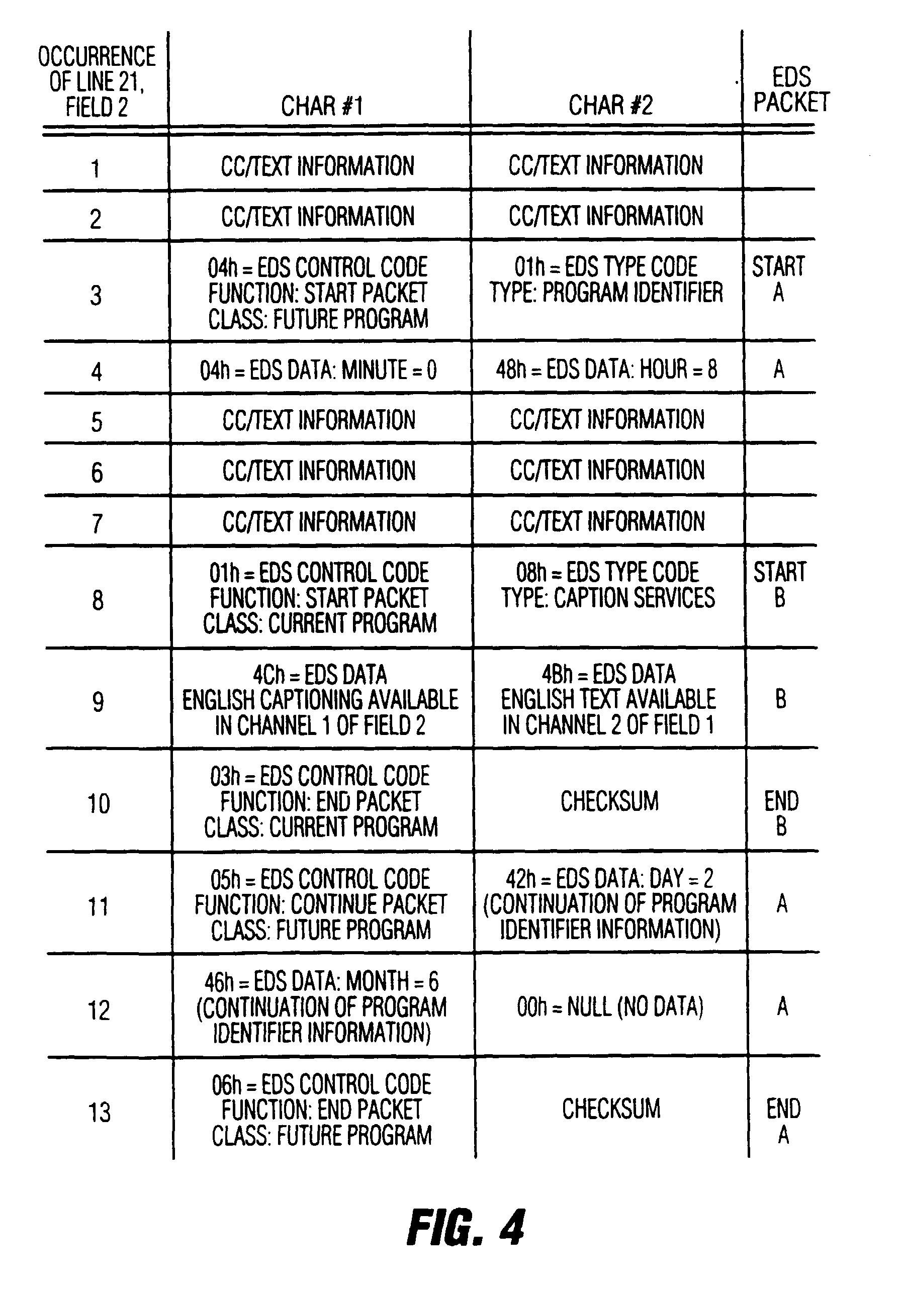 Patente EP0671106B1 - Auxiliar...
