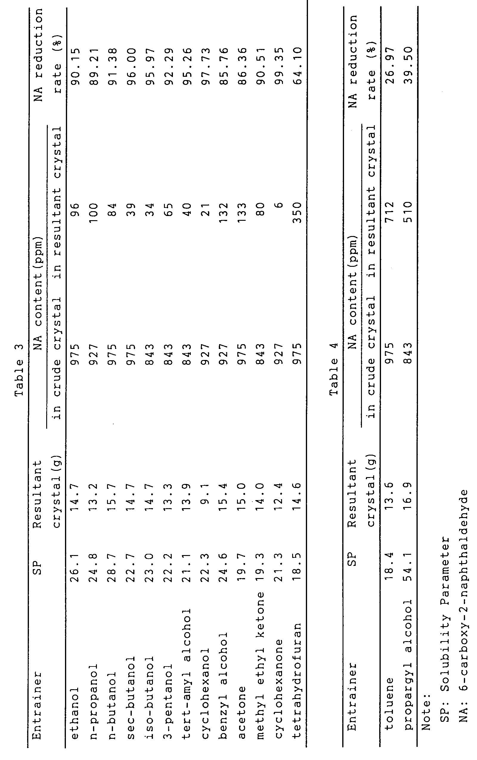 专利ep0672644a1 - method