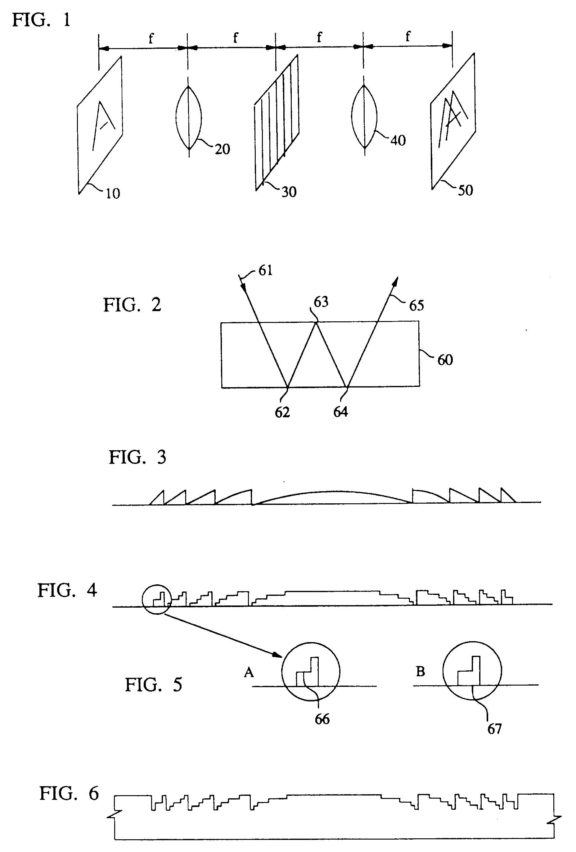 专利ep0674192a2 - integration