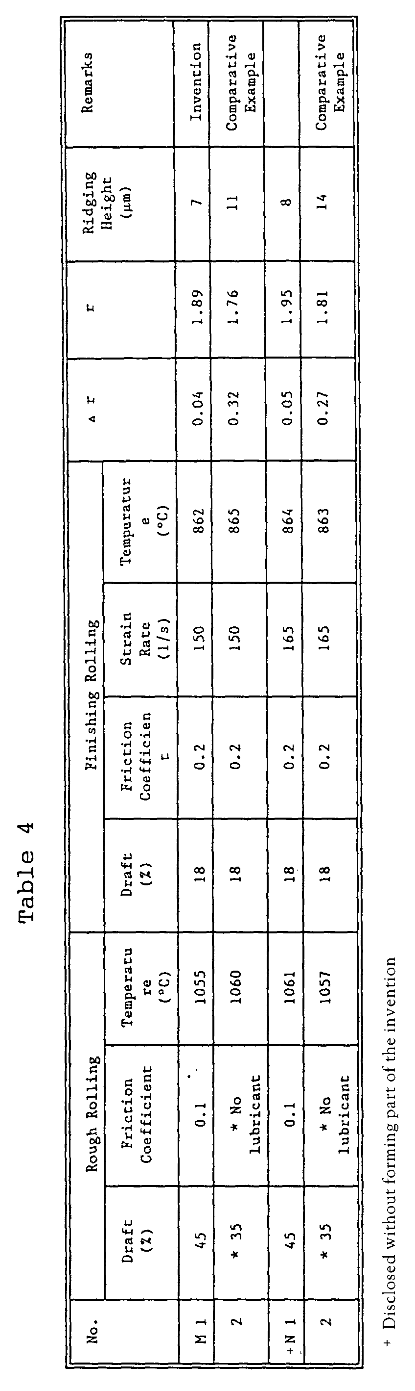 Patent ep0675206b1 method of producing ferritic - Coefficient of rolling friction table ...
