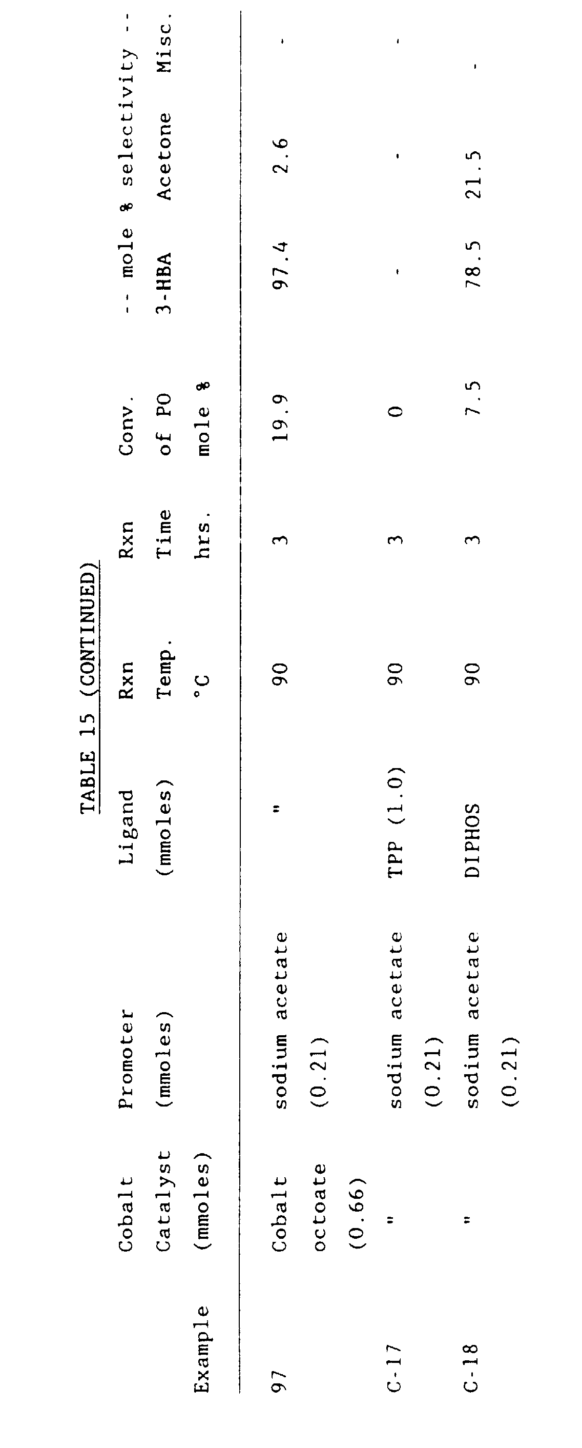 Figure 00340001  1,2 Epoxyhexane