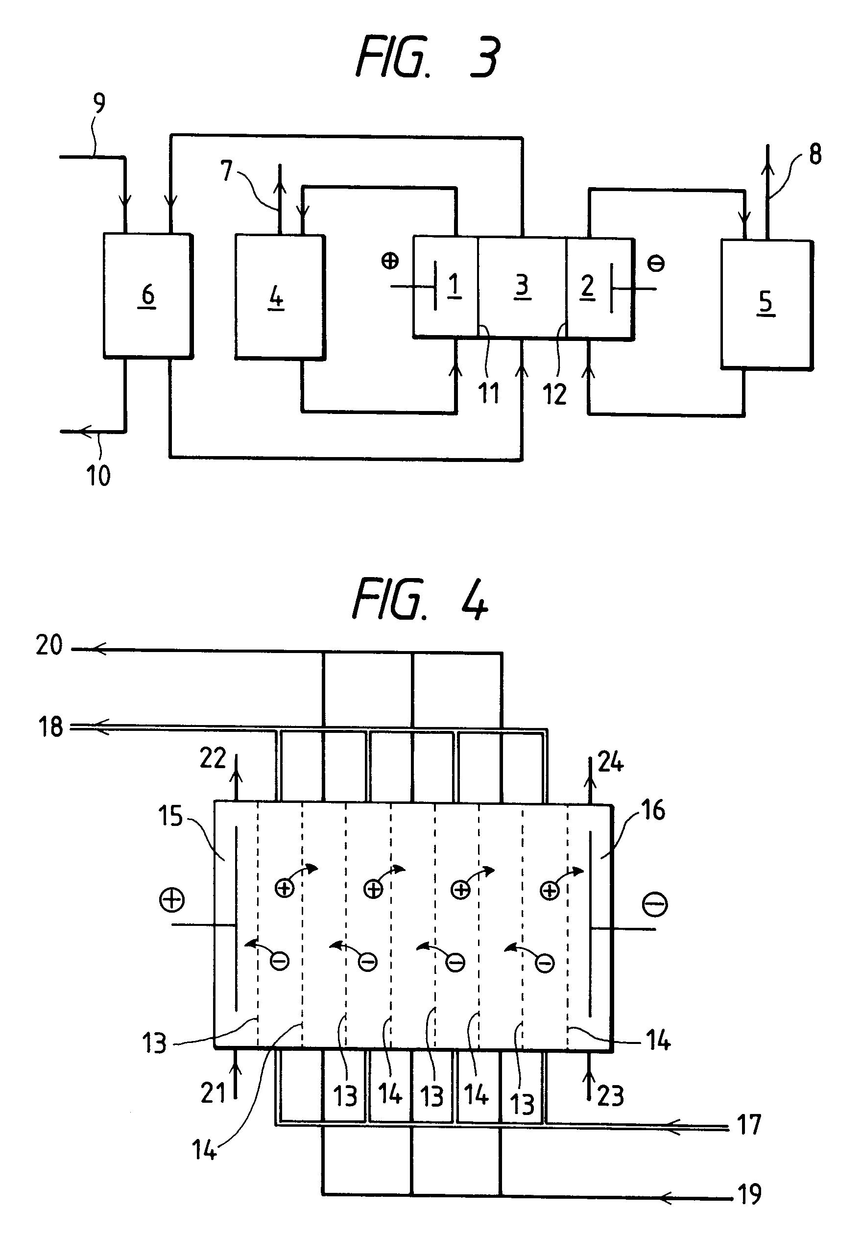 专利ep0687652a2 - a method
