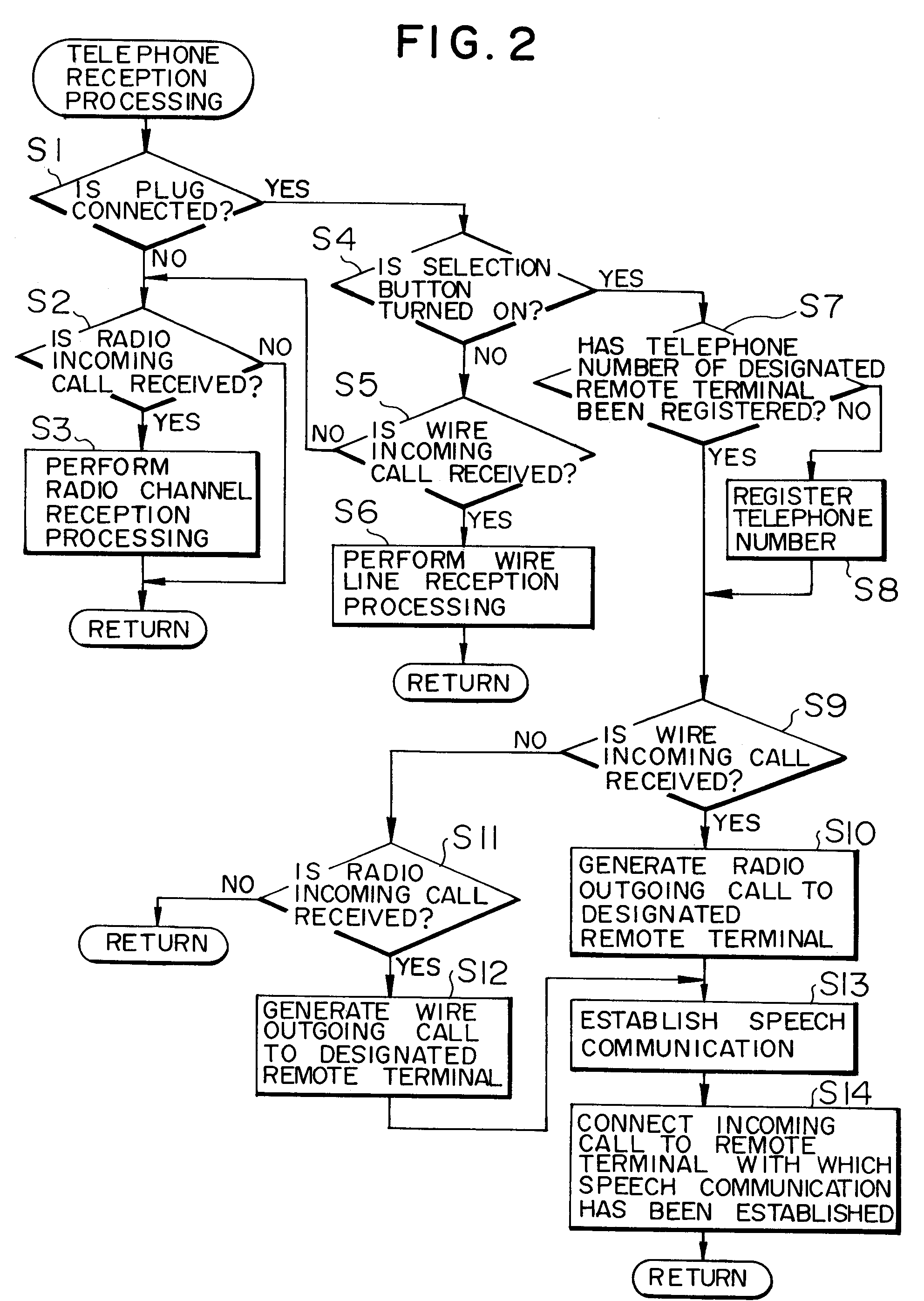 patent ep0690600a1 cellular telephone with wire connection Ethernet Wiring patent drawing