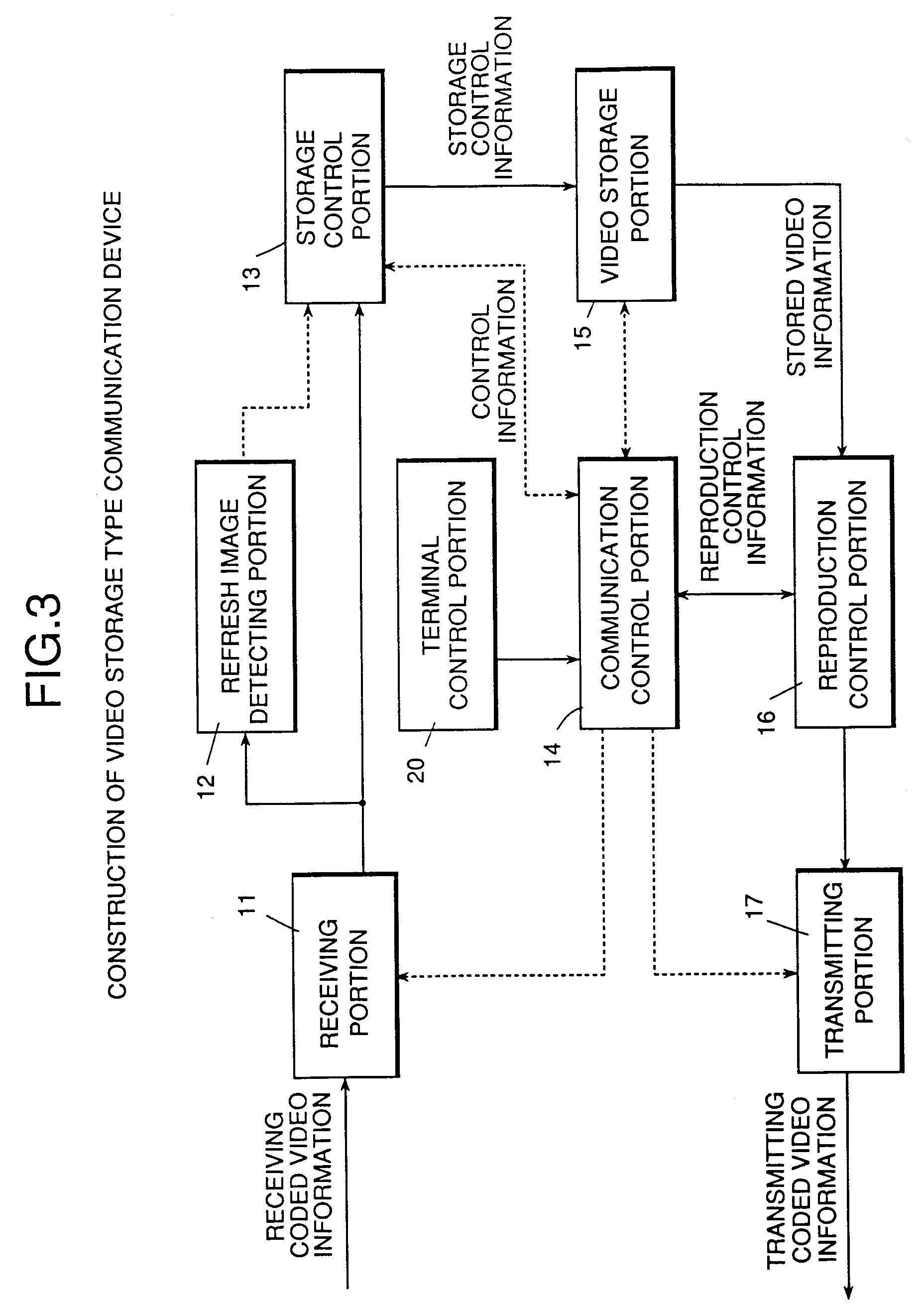 patent epa video storage type communication device patent drawing