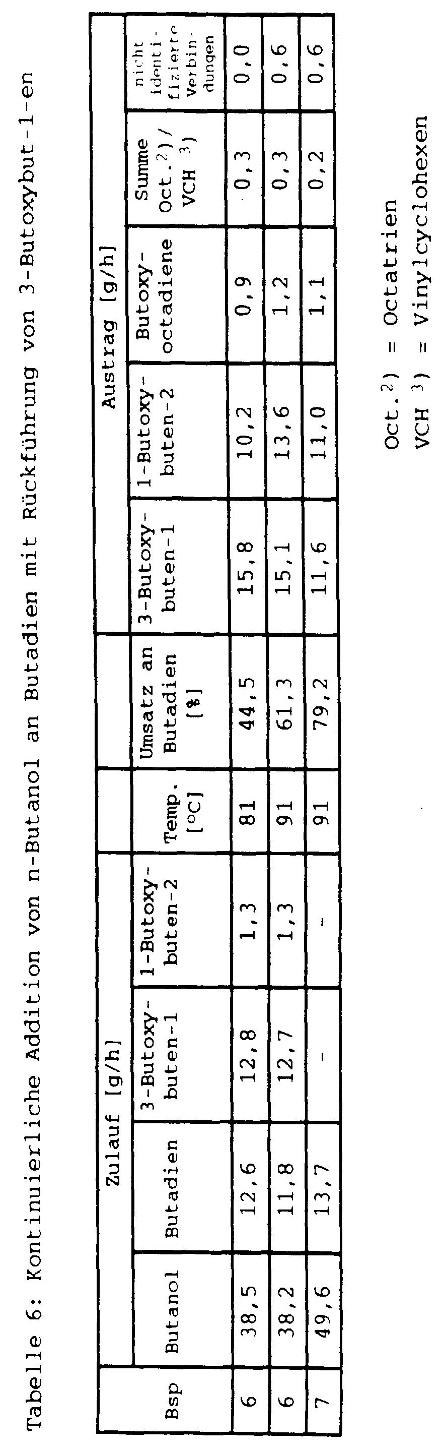 patent ep0739332b1 verfahren zur herstellung von n butyraldehyd und oder n butanol google. Black Bedroom Furniture Sets. Home Design Ideas