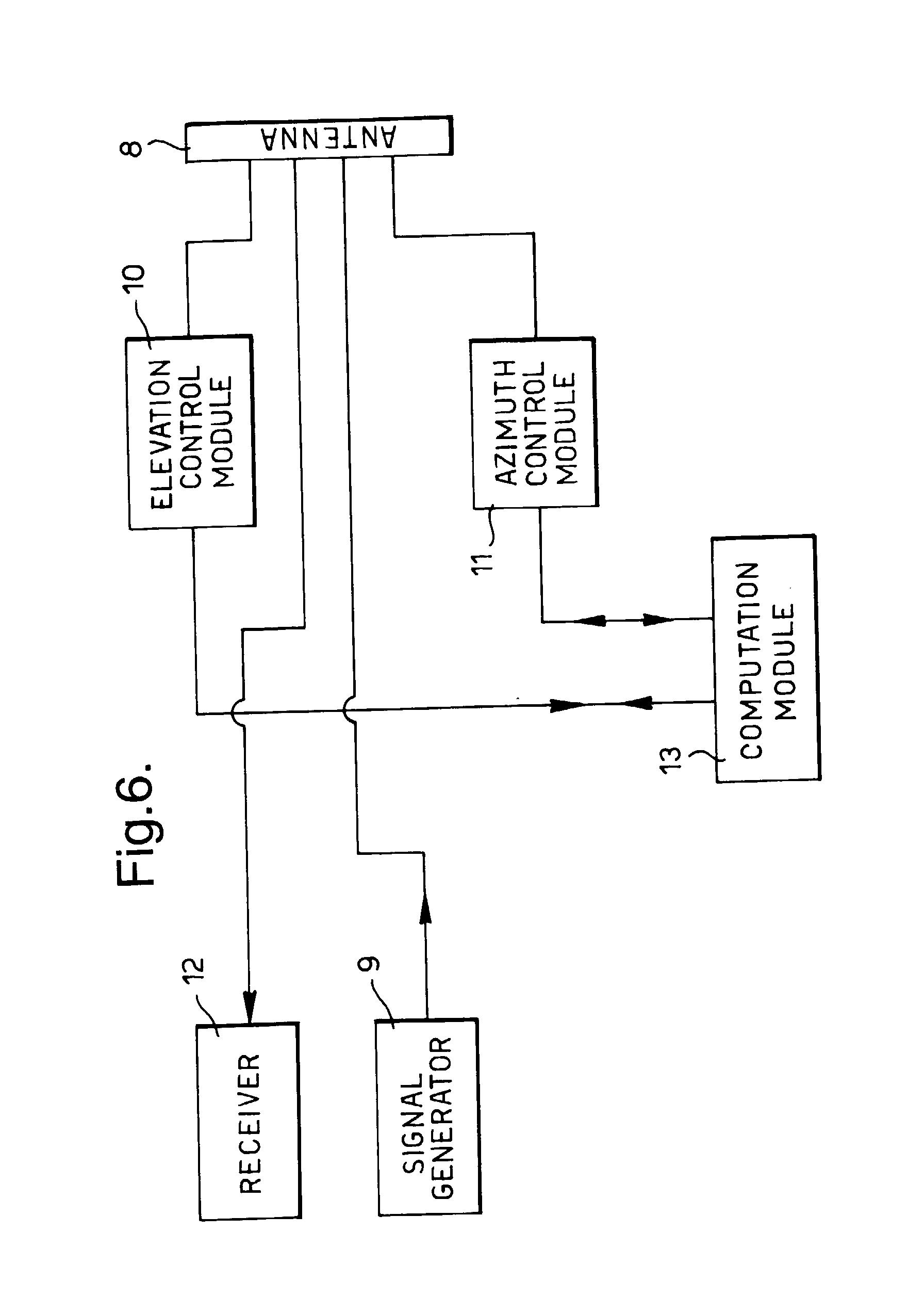 专利ep0741307a2 - tactical