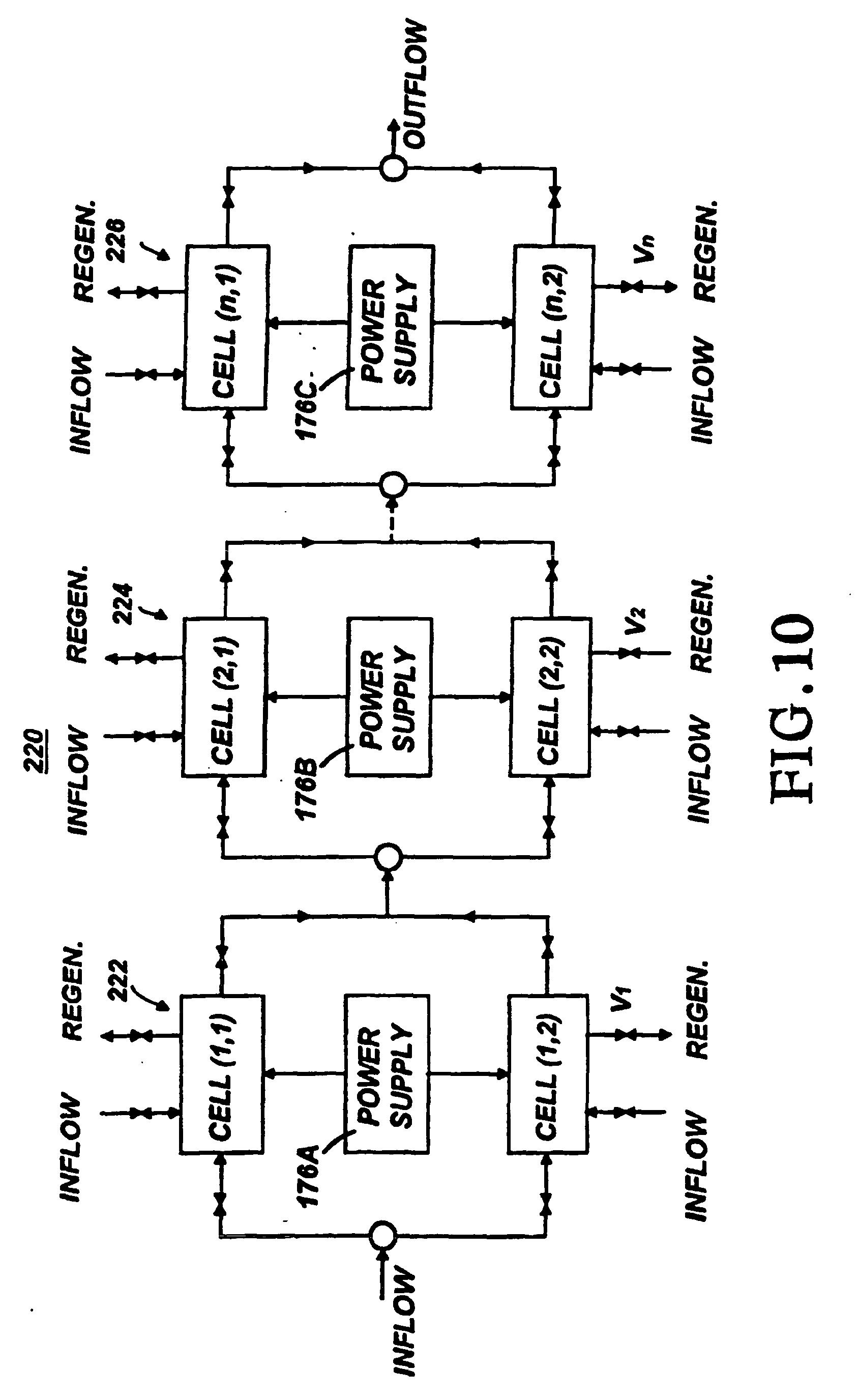专利ep0760805b1 - method