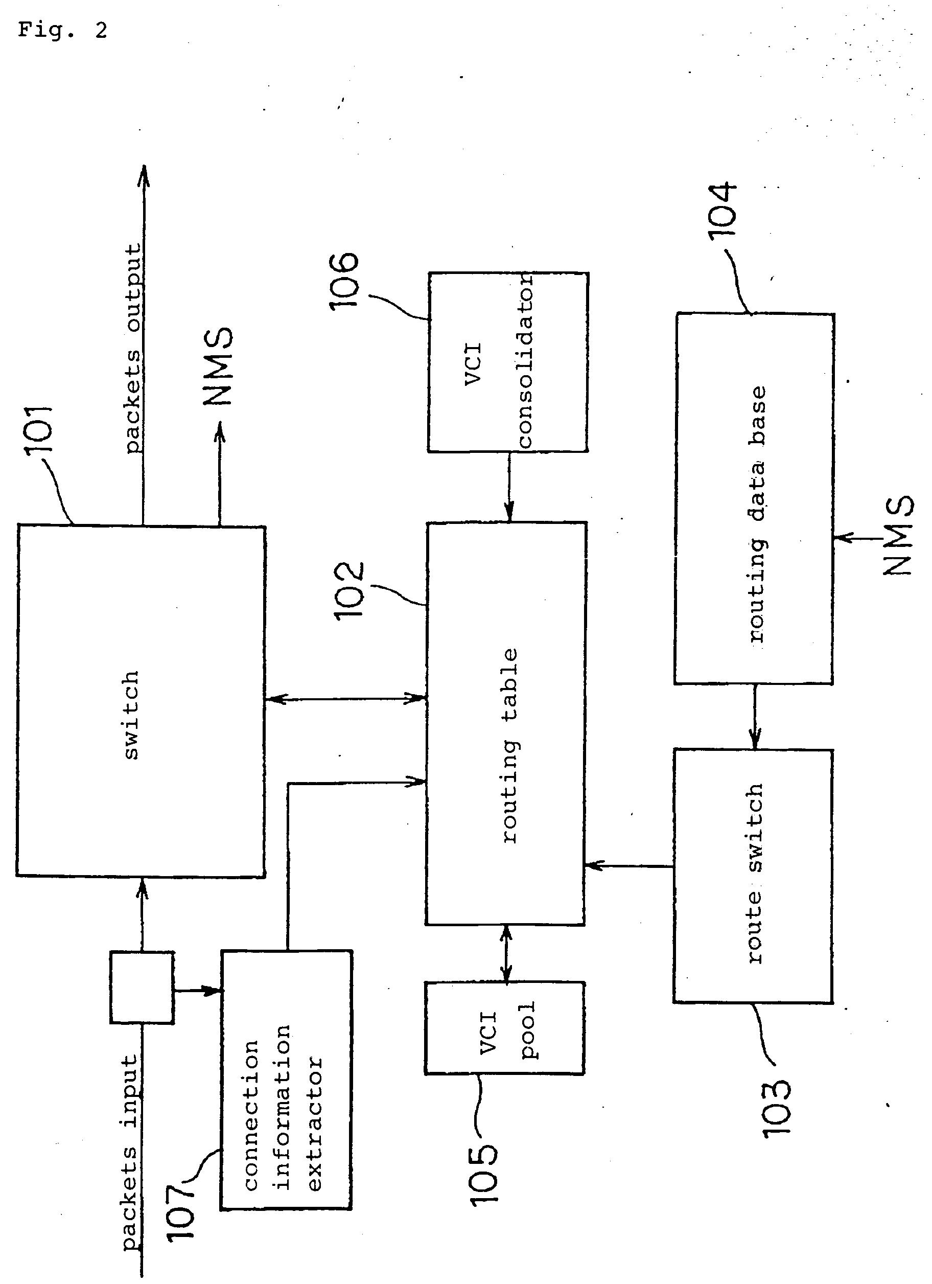 专利ep0788259a2 - routing