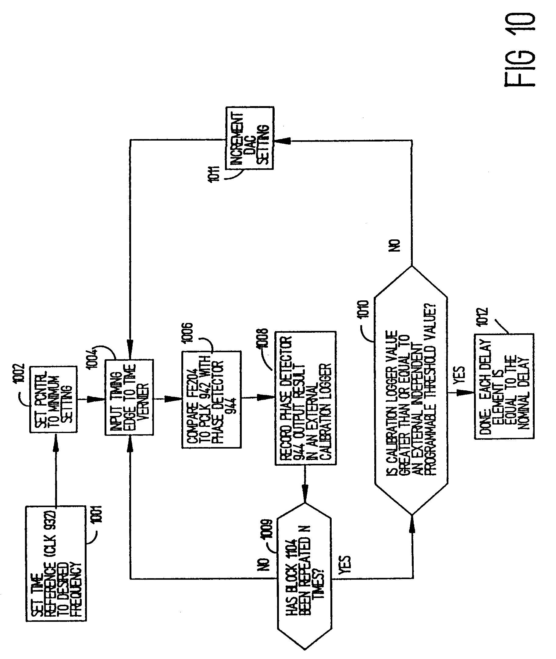 pseudo-nmos or pmos inverter