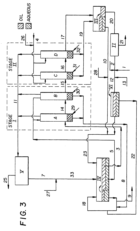 Patent Ep0816335b1 - Cumene Oxidation Process