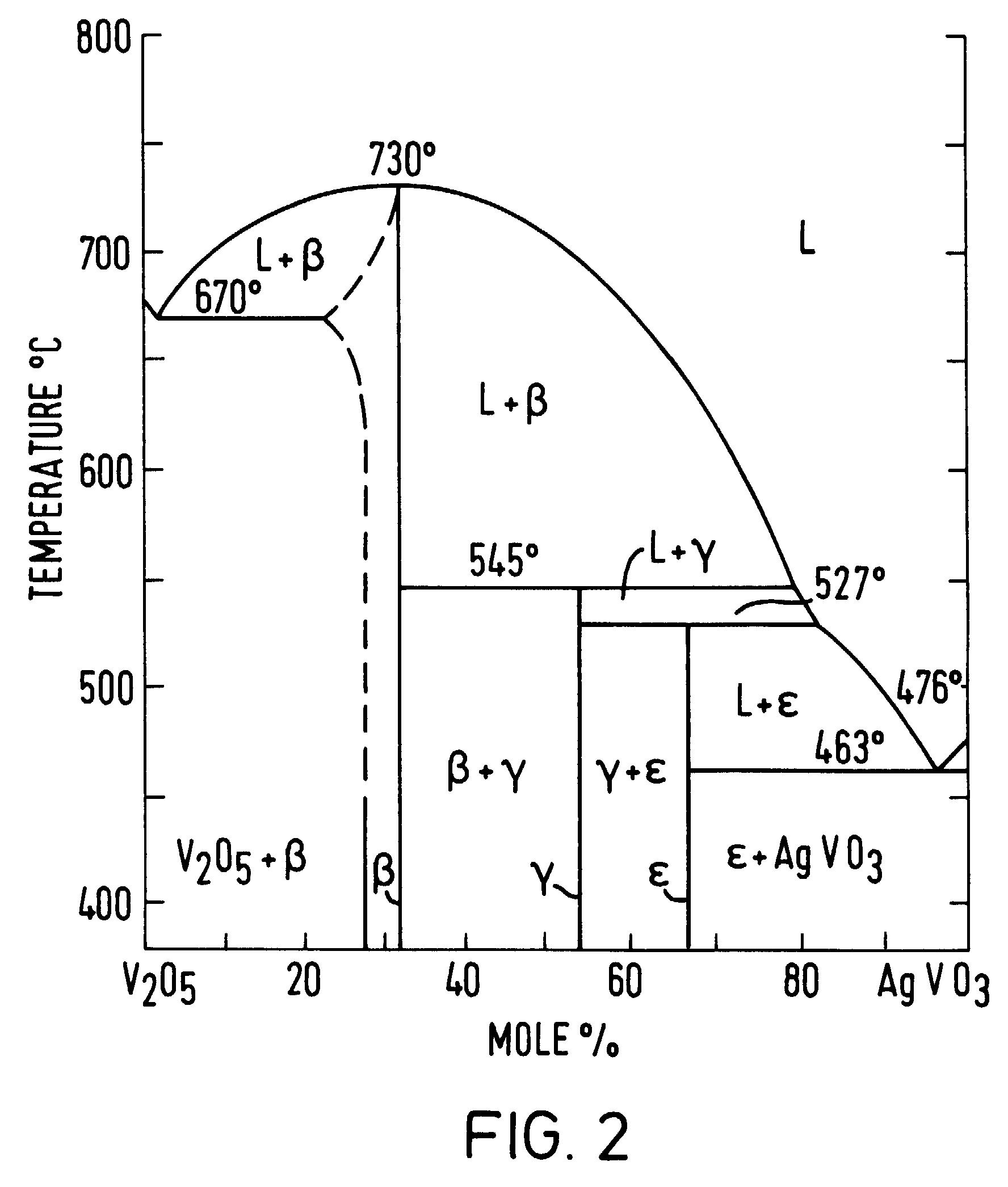 Patent Ep0849225a1 - Silver Vanadium Oxide