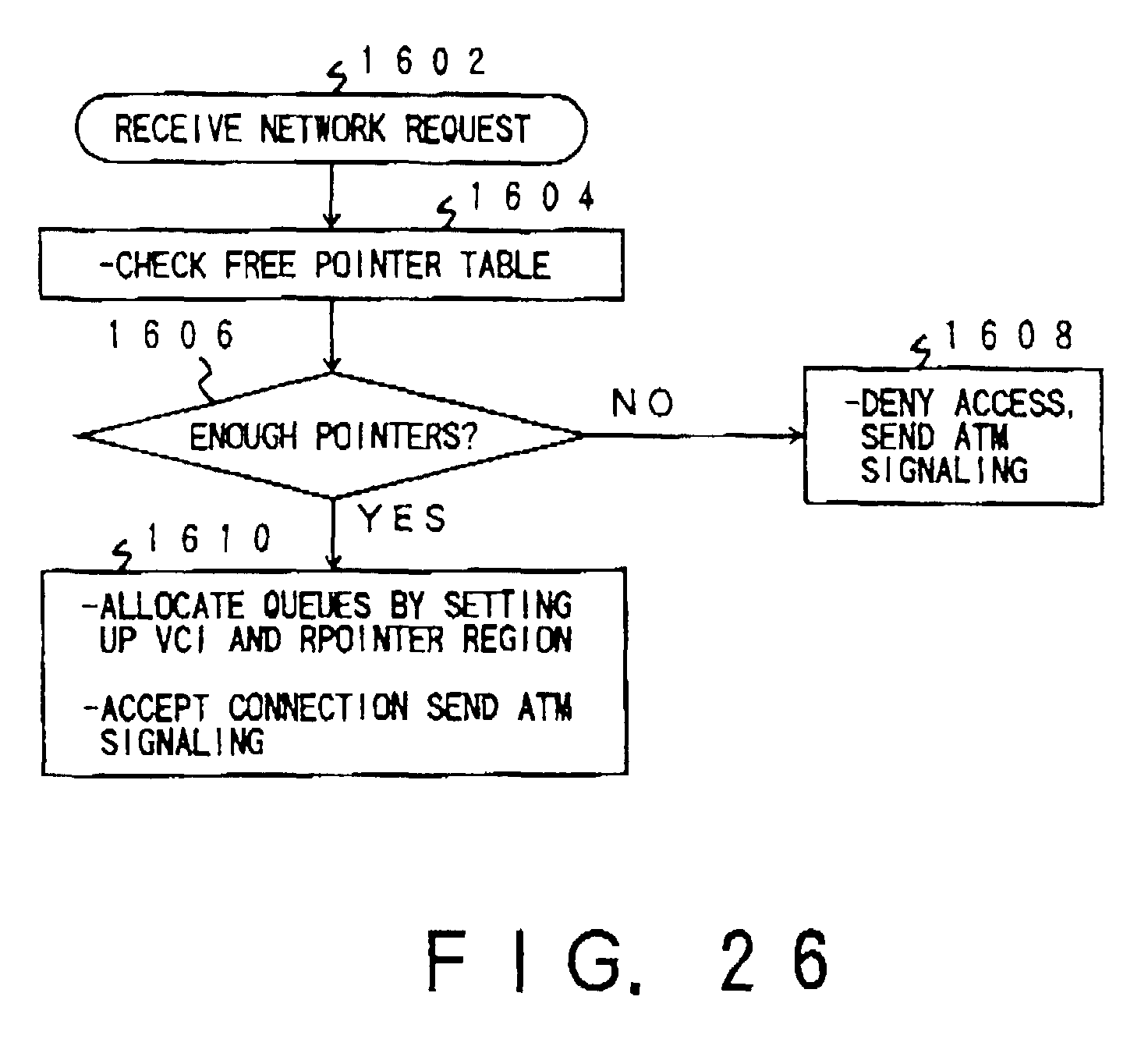 Patent EP0857001A1 - Apparatus and method for wireless ATM Network interface
