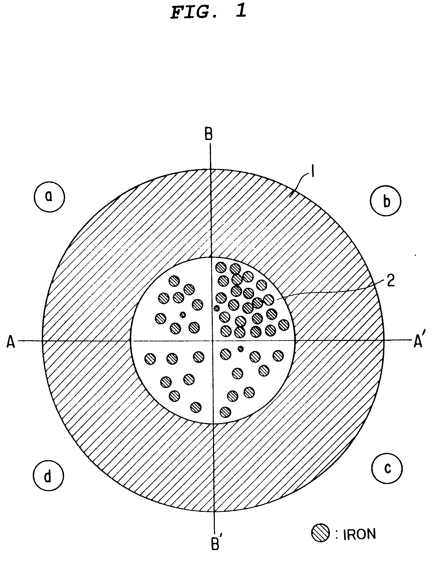 Slag Cross Section : Patent ep a flux cored wires for gas shielded arc