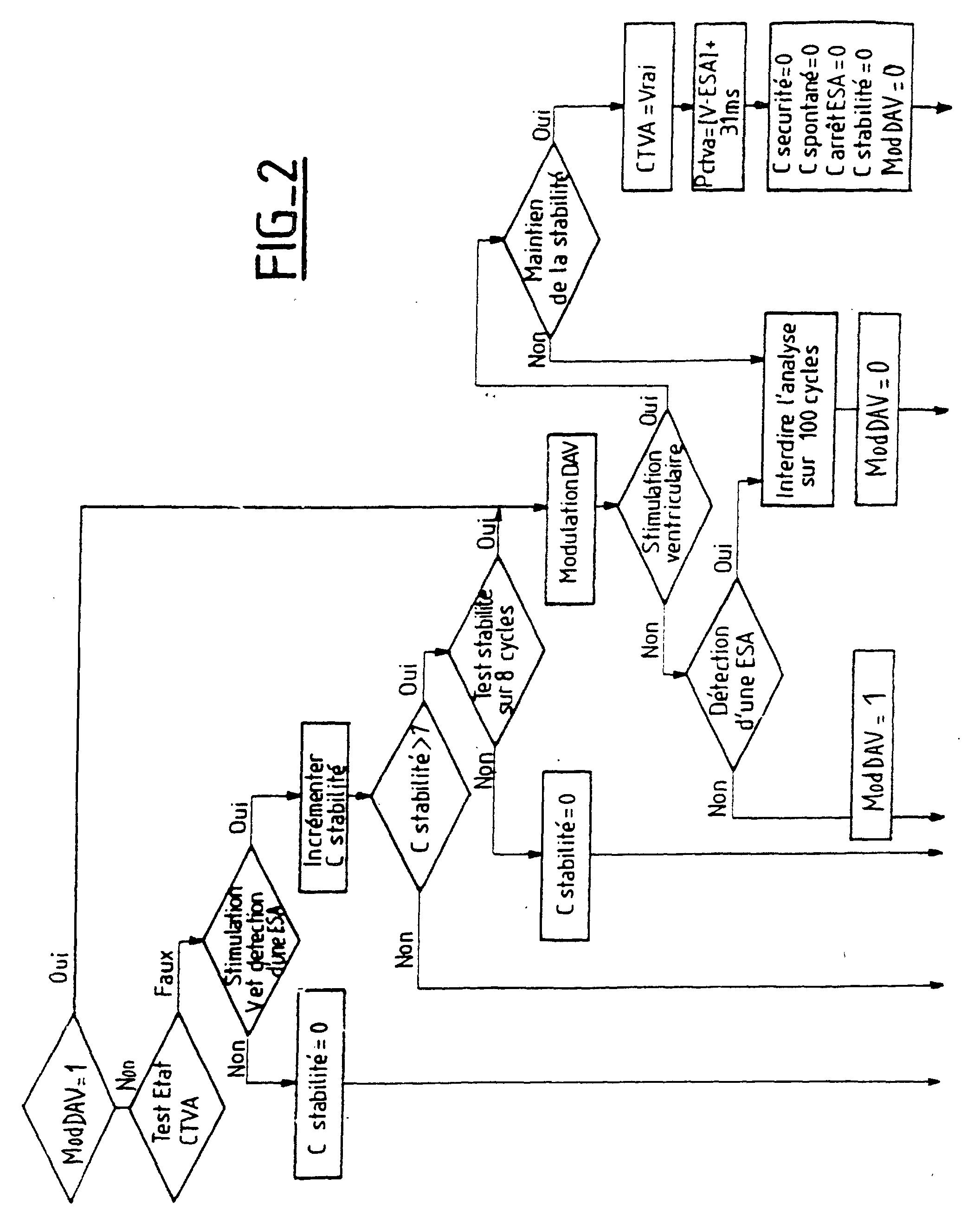 Patent ep0875264b1 stimulateur cardiaque d fibrillateur for Chambre implantable