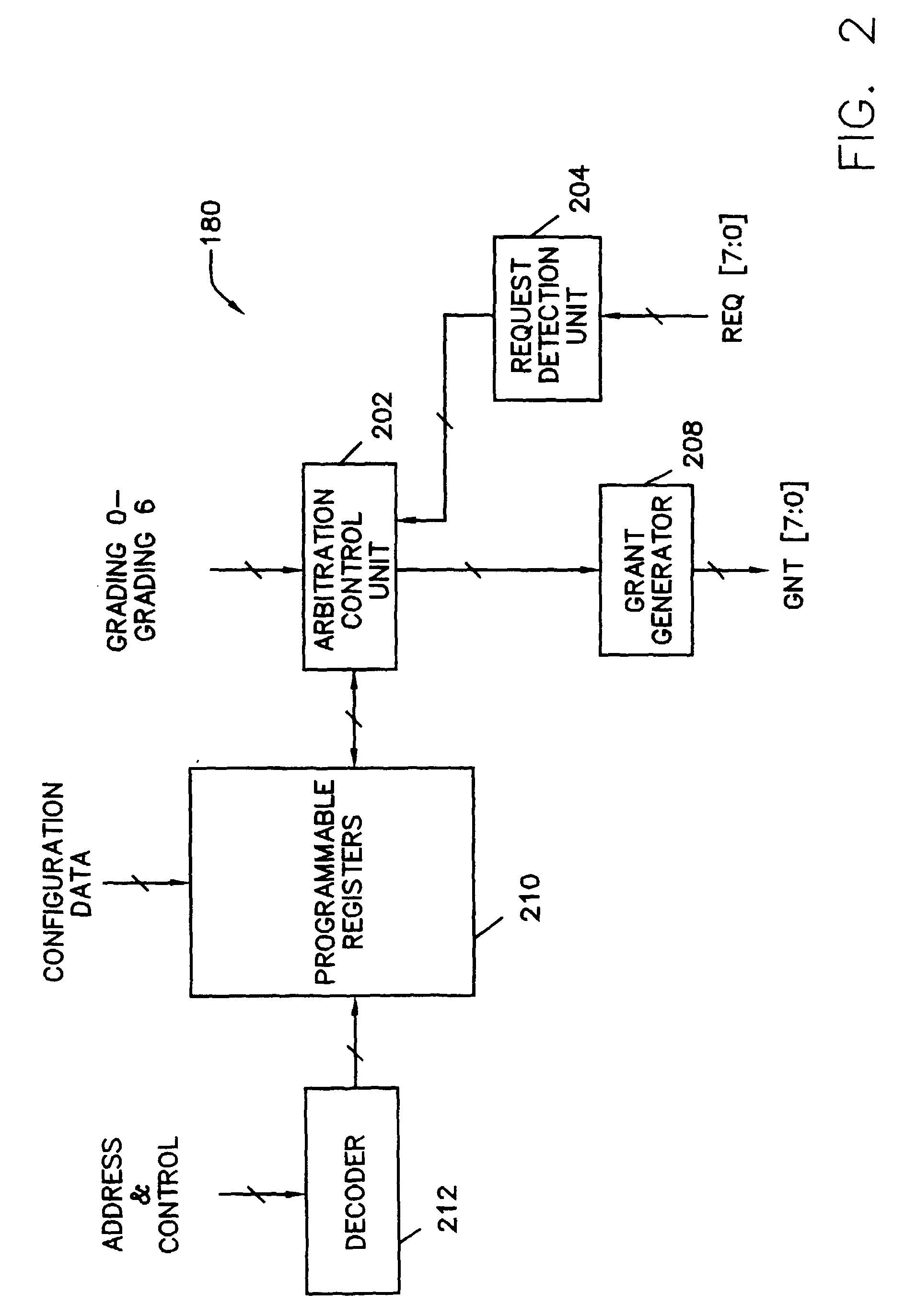 专利ep0890152b1 - bus arbiter employing a    to d
