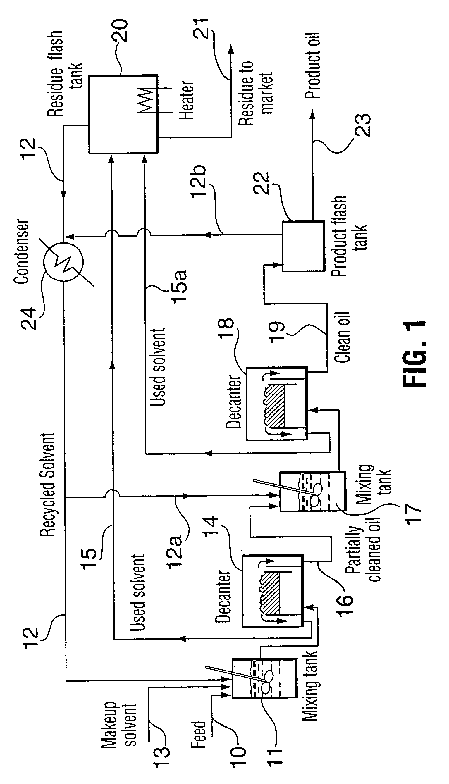 Patent ep0900837b1 methanol extraction of contaminating for Used motor oil recycling process