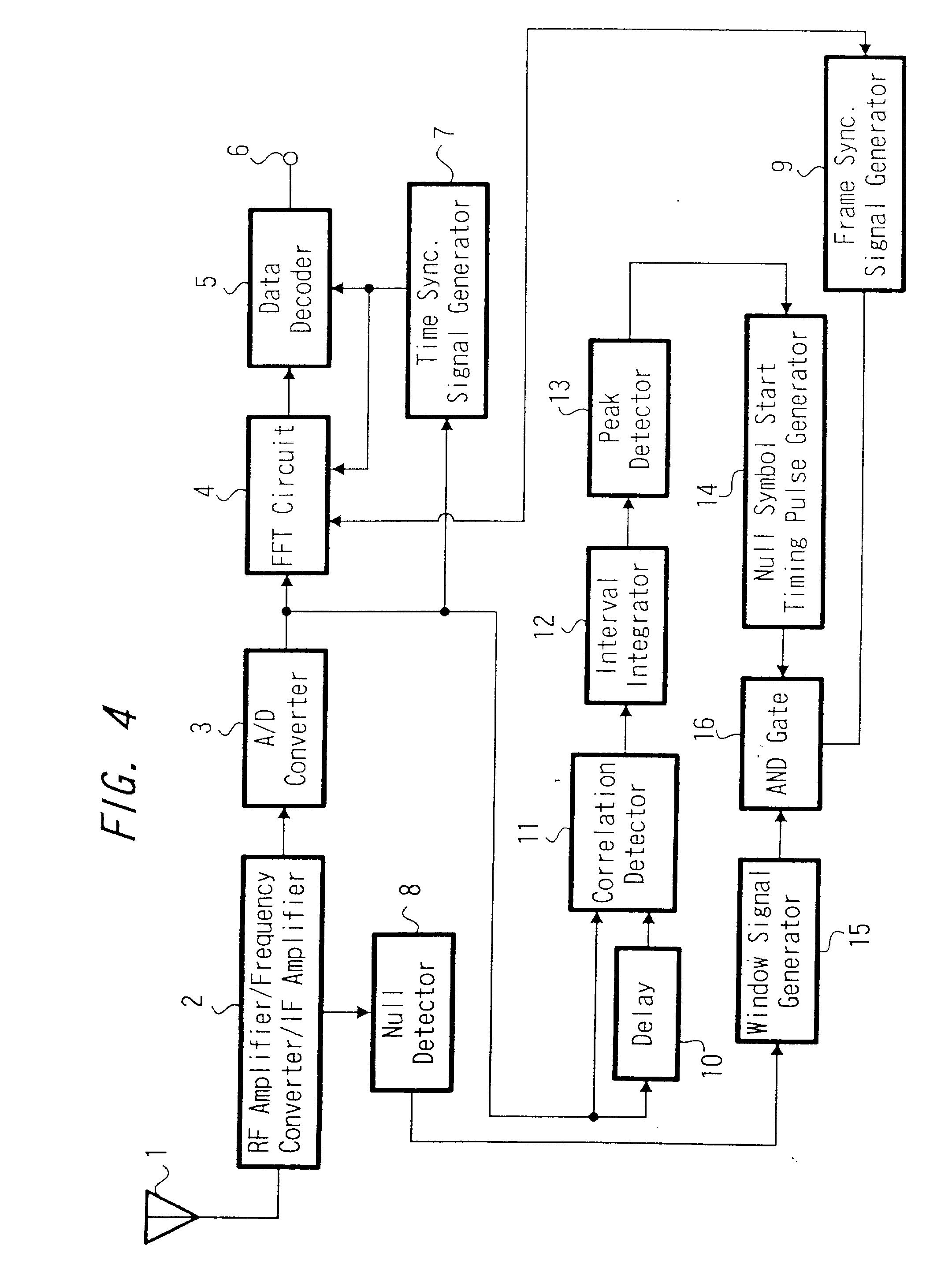 patente ep0901260a2