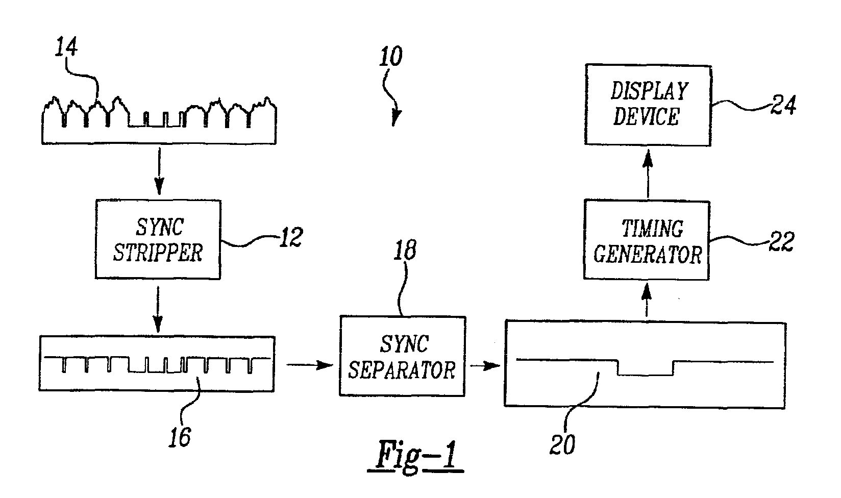 Patent Ep0901279a3 Digital Vertical Sync Separator Google Patents