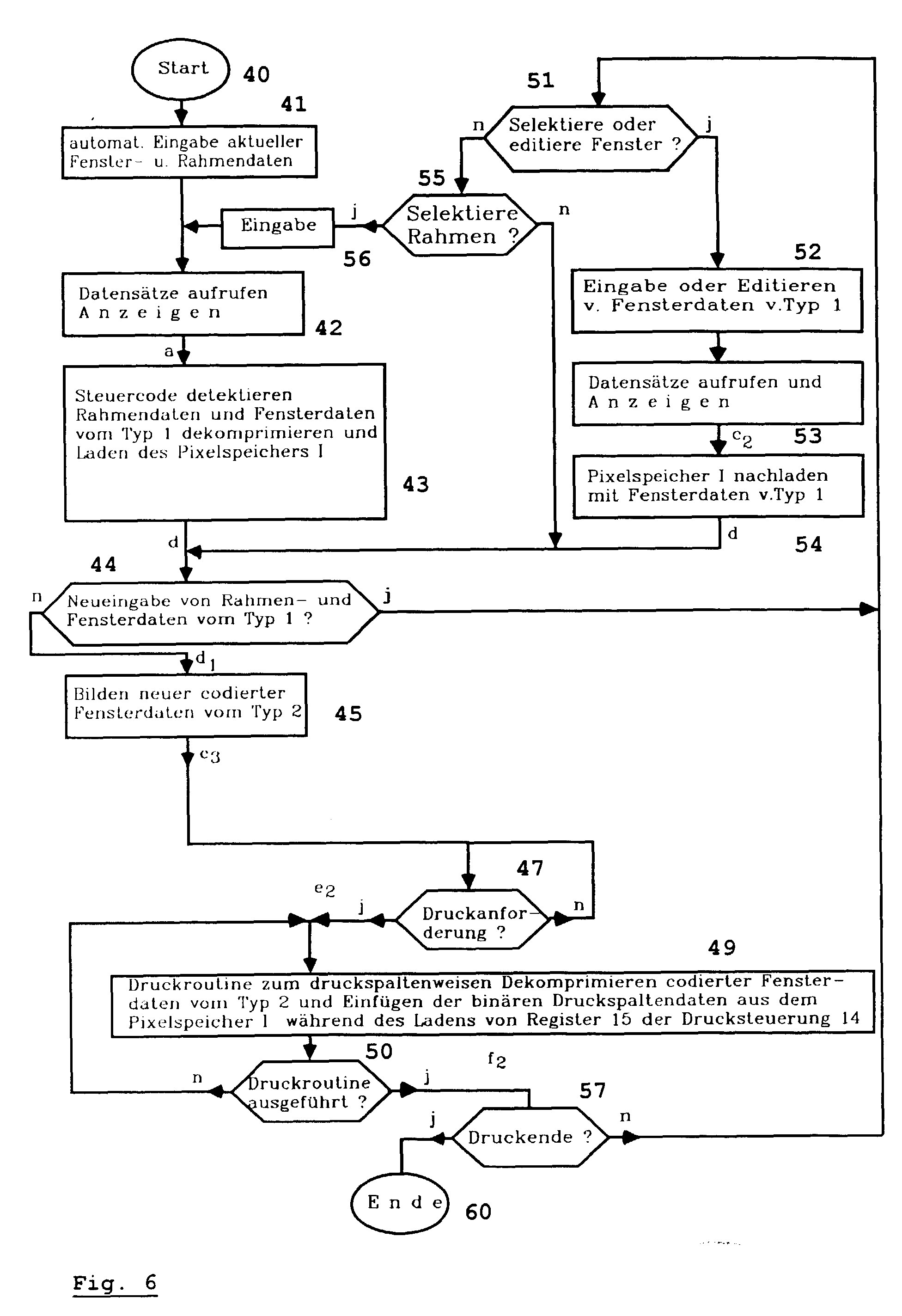Patent EP A2 Method for the verification of security prints