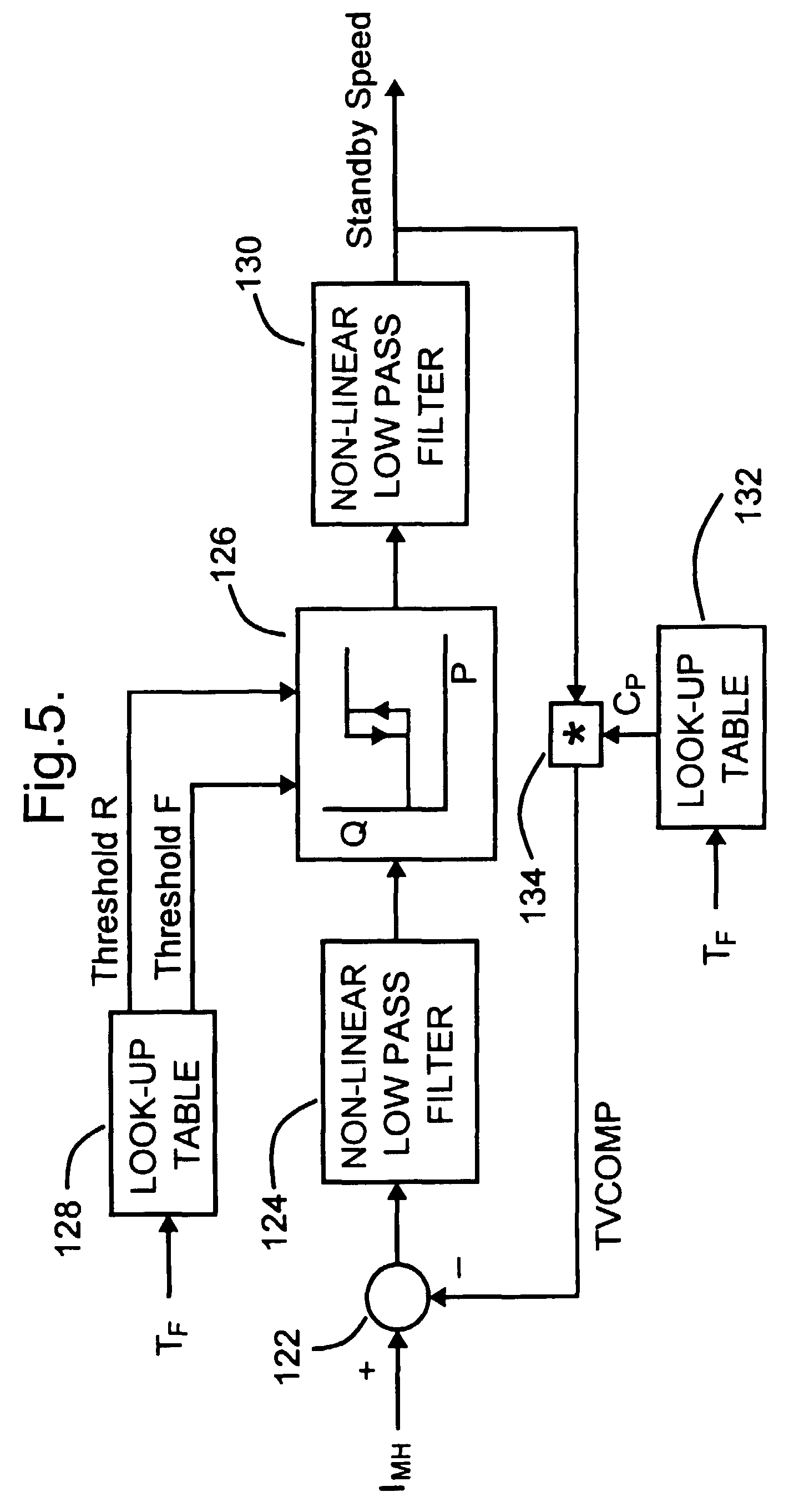 electro hydraulic power steering system