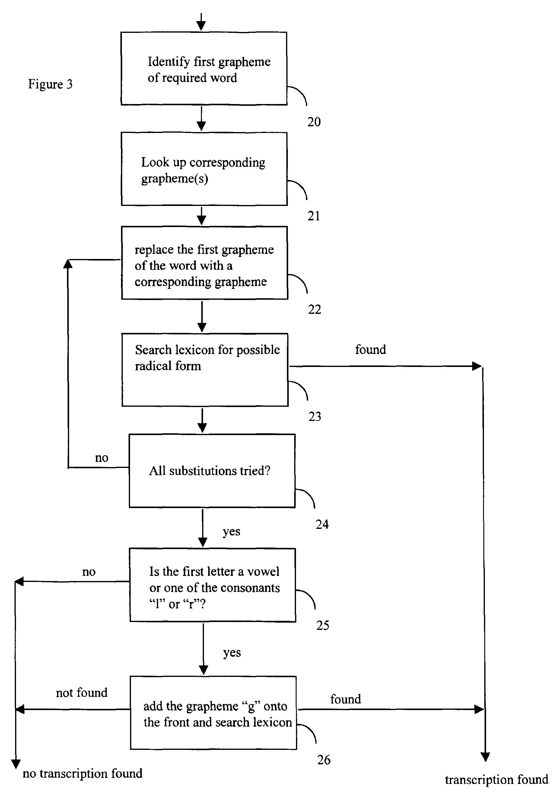 Patent EP0952531A1 - Linguistic converter - Google Patents