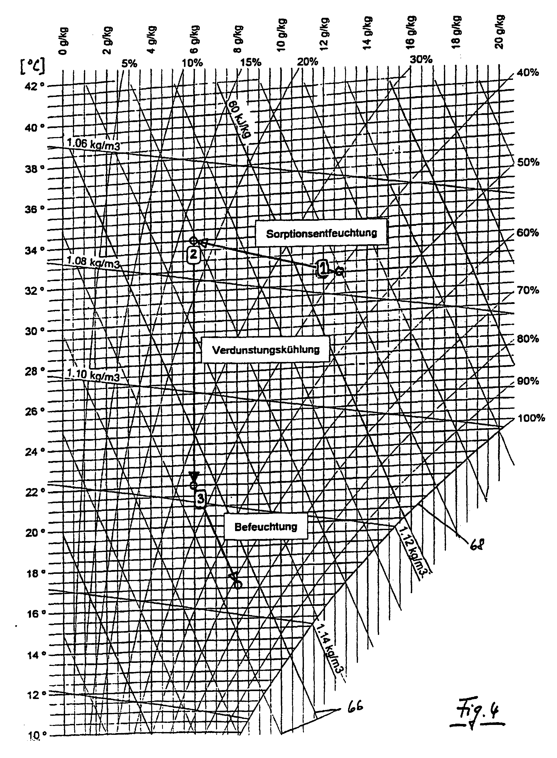 mollier hx diagramm download timesradio gq. Black Bedroom Furniture Sets. Home Design Ideas