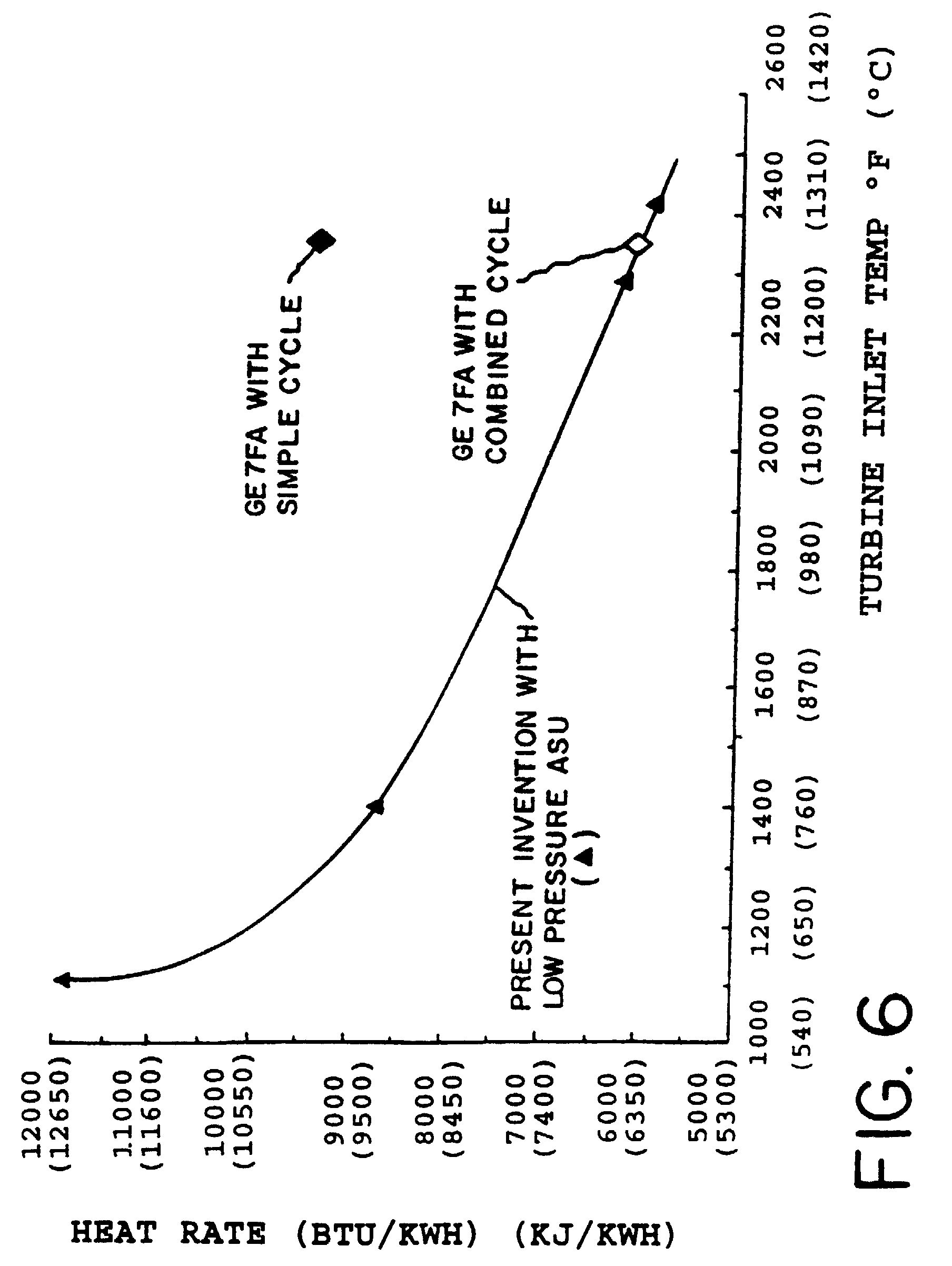 Patent EP A2 Indirect fired gas turbine integrated with an