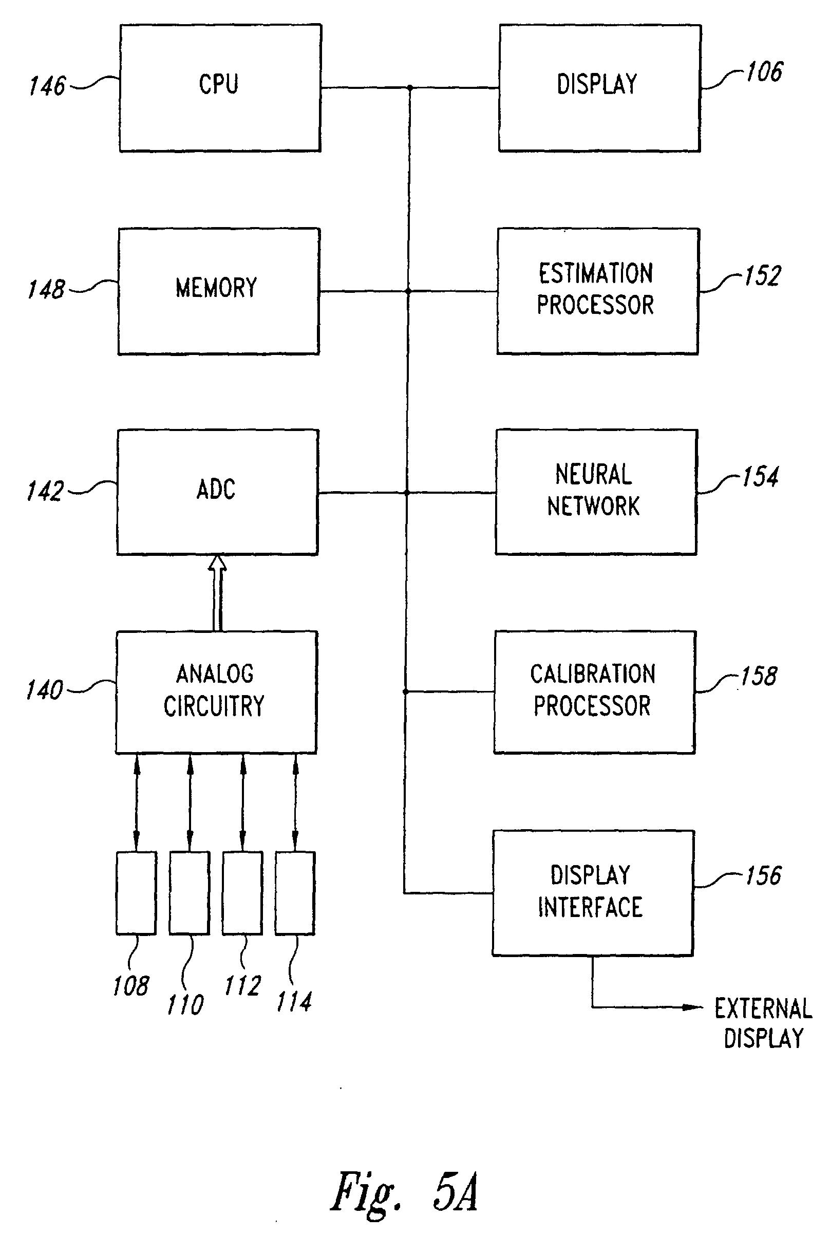 ebook Lebensmittelanalytik: Band 2: Chromatographische Methoden einschließlich