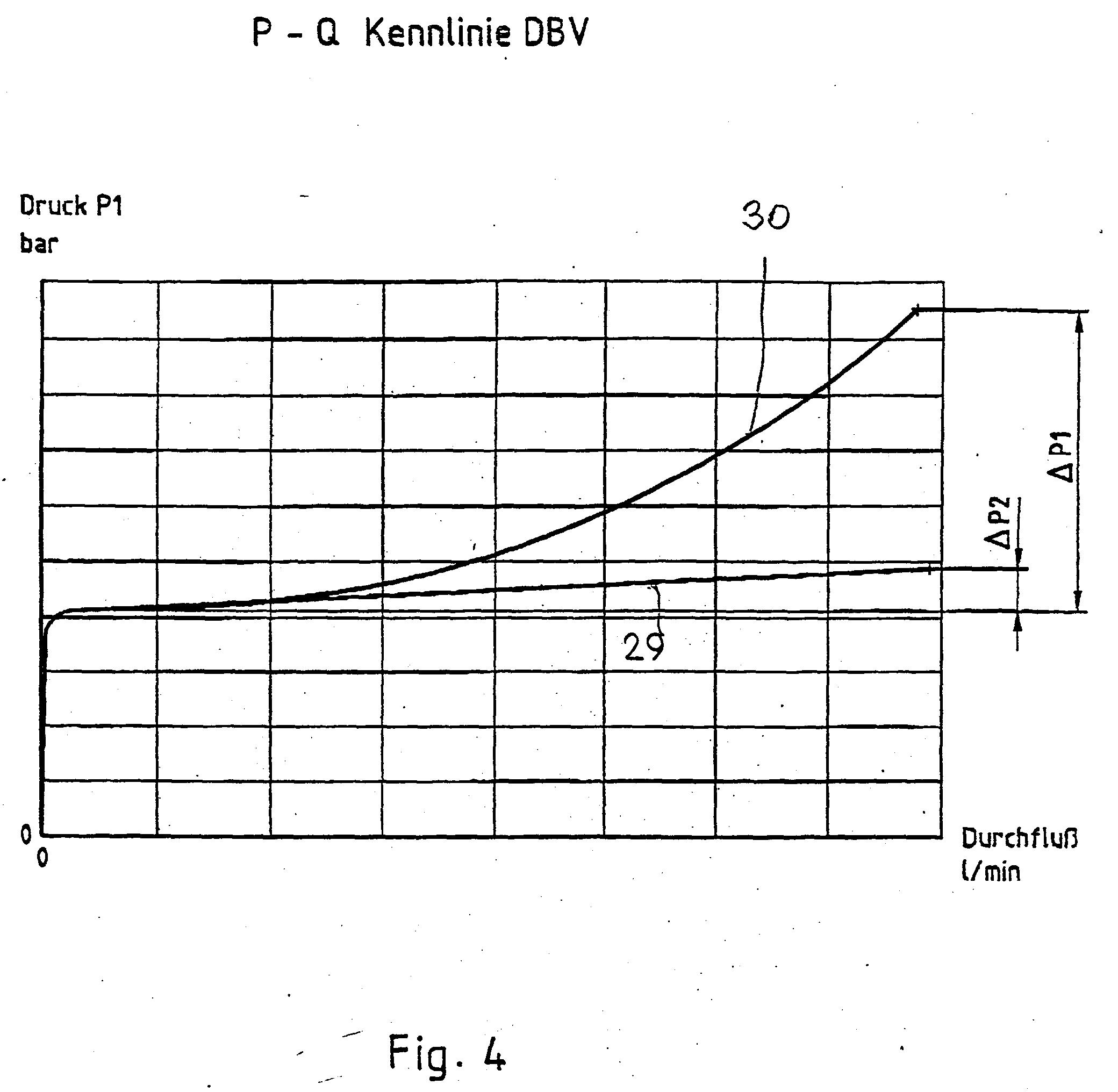 patent ep1001196a2 druckbegrenzungsventil insbesondere f r fahrzeuge google patents. Black Bedroom Furniture Sets. Home Design Ideas