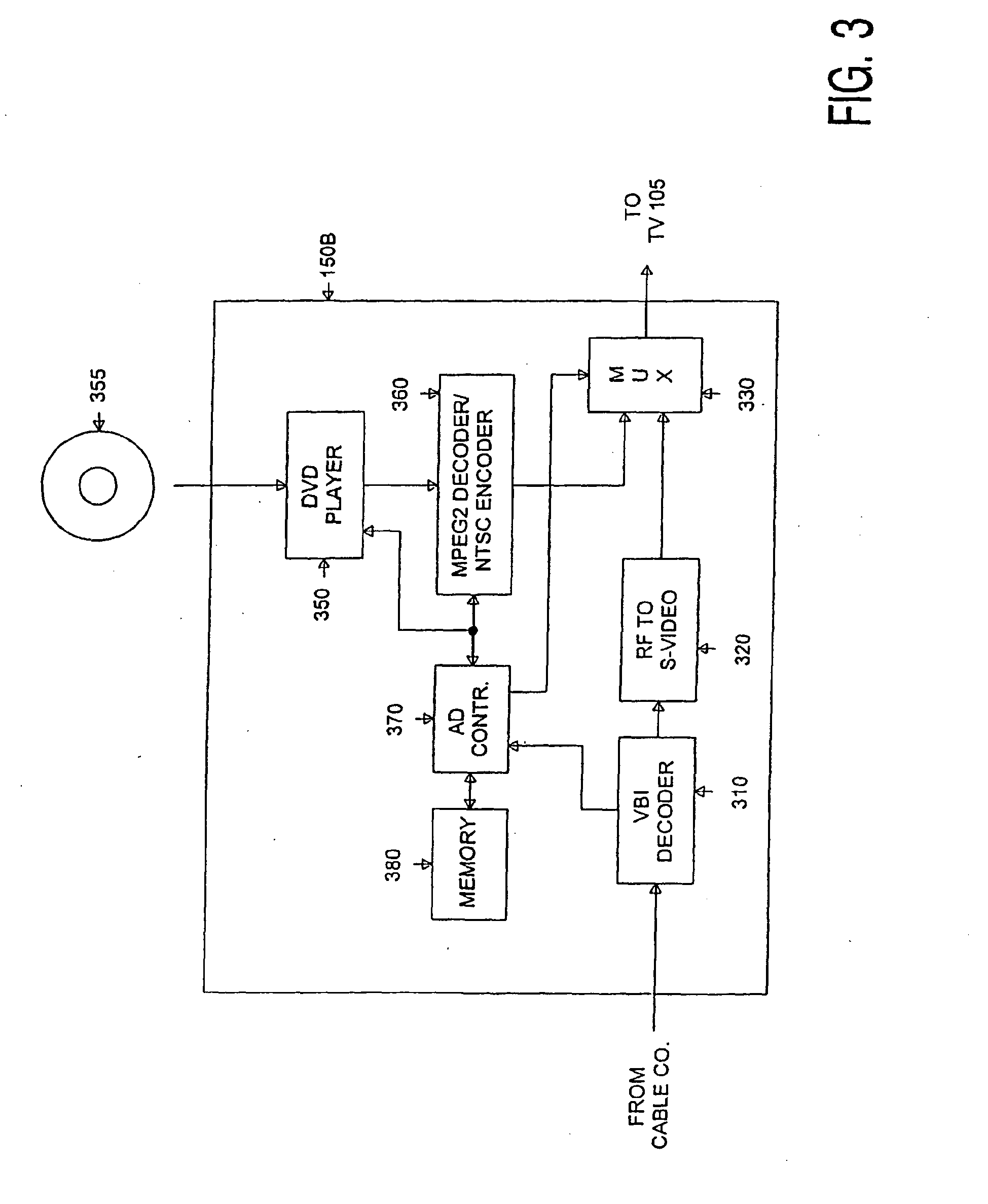 closed loop addressable advertising system and method of