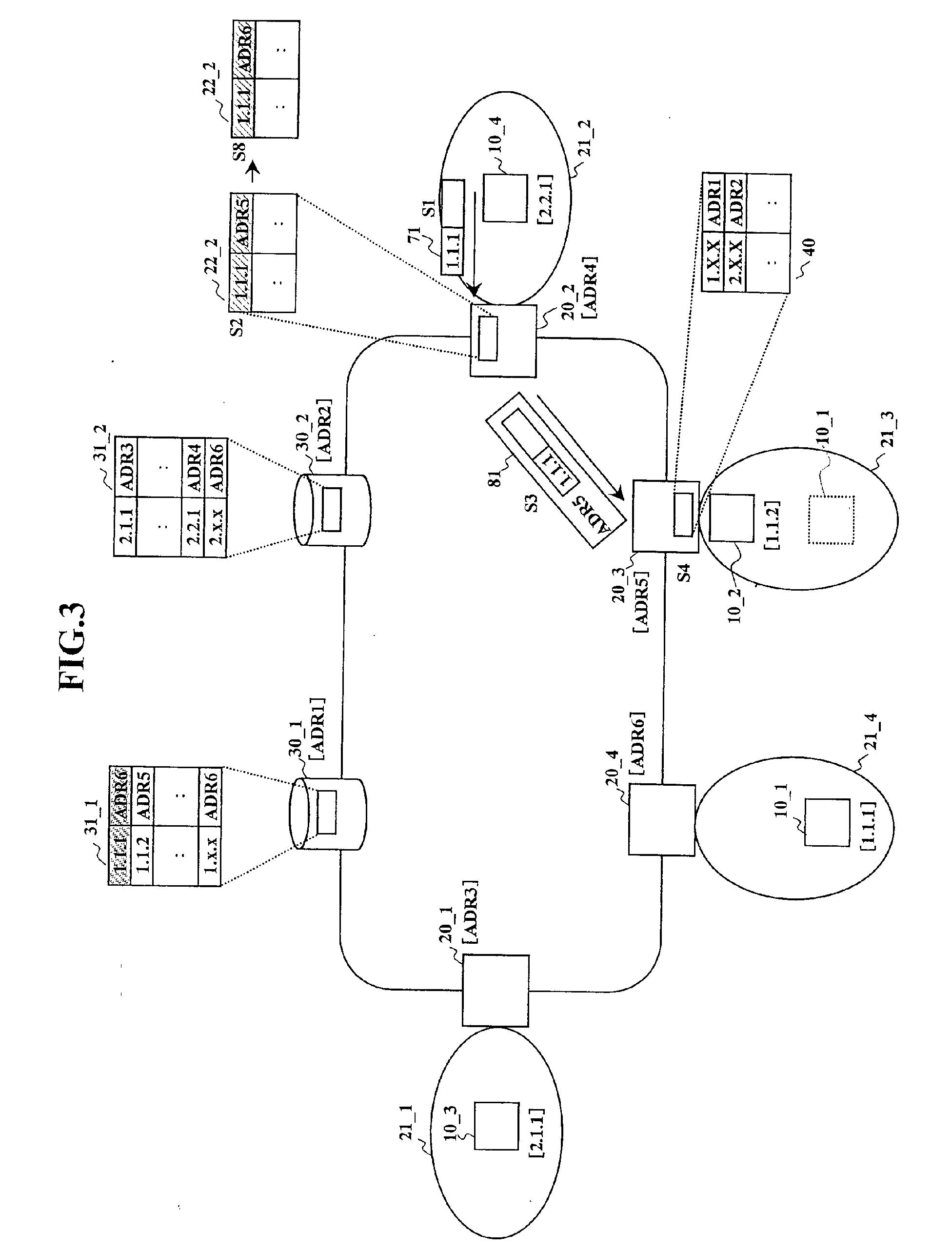 电路 电路图 电子 原理图 1952_2565 竖版 竖屏