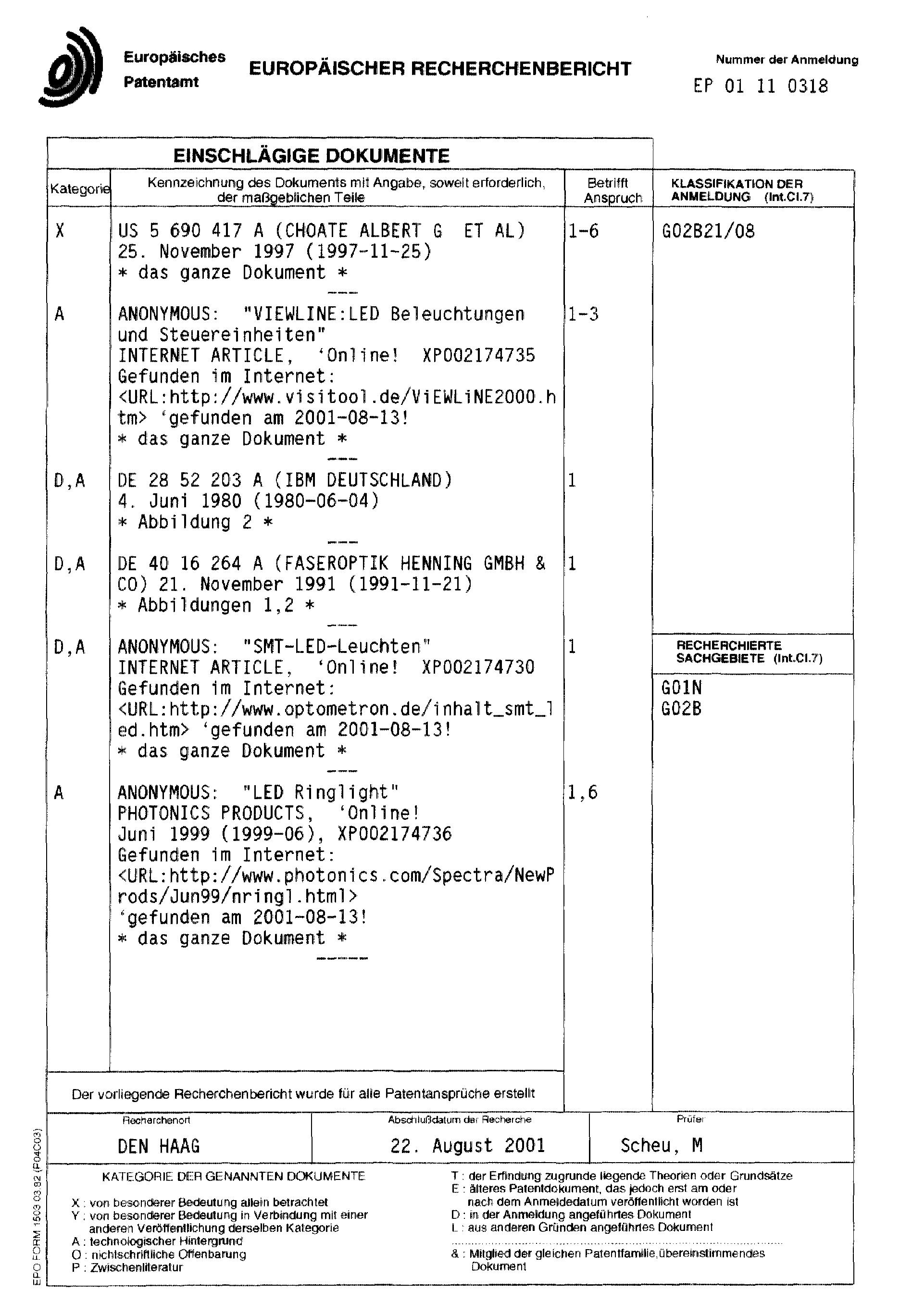 Faseroptik Beleuchtung   Patent Ep1150154a1 Anordnung Und Verfahren Zur Ringformigen
