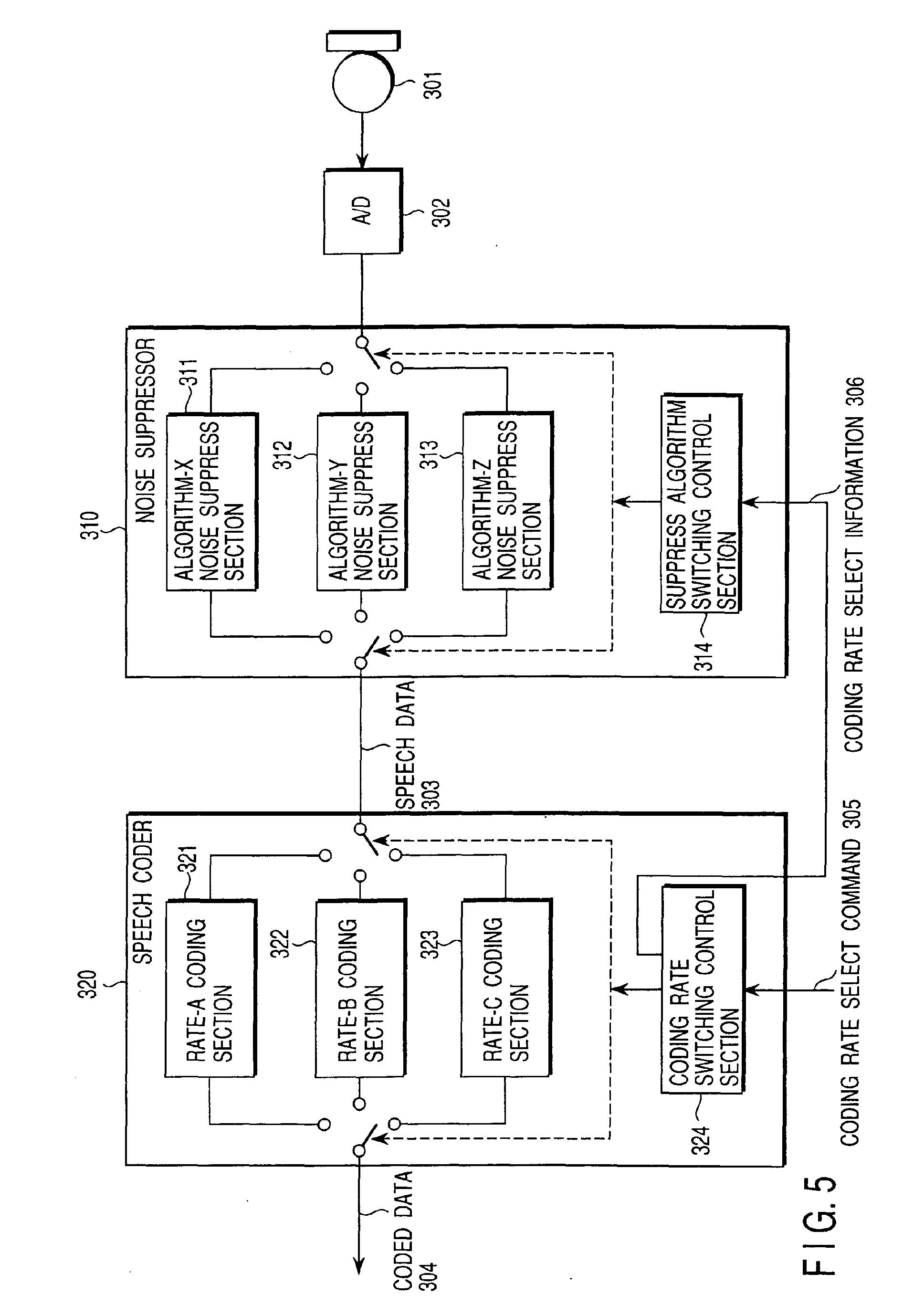cod设备电路原理图纸