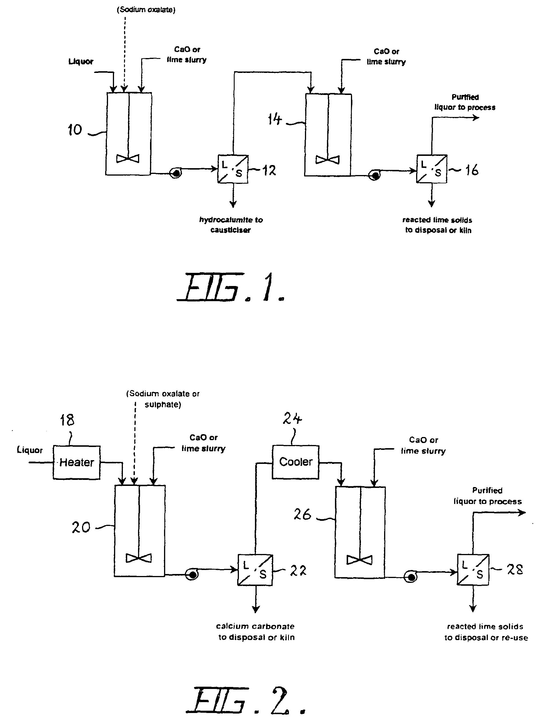 patent ep1169265b1 verfahren zur entfernung von oxalaten und oder sulfaten von bayer l sungen. Black Bedroom Furniture Sets. Home Design Ideas