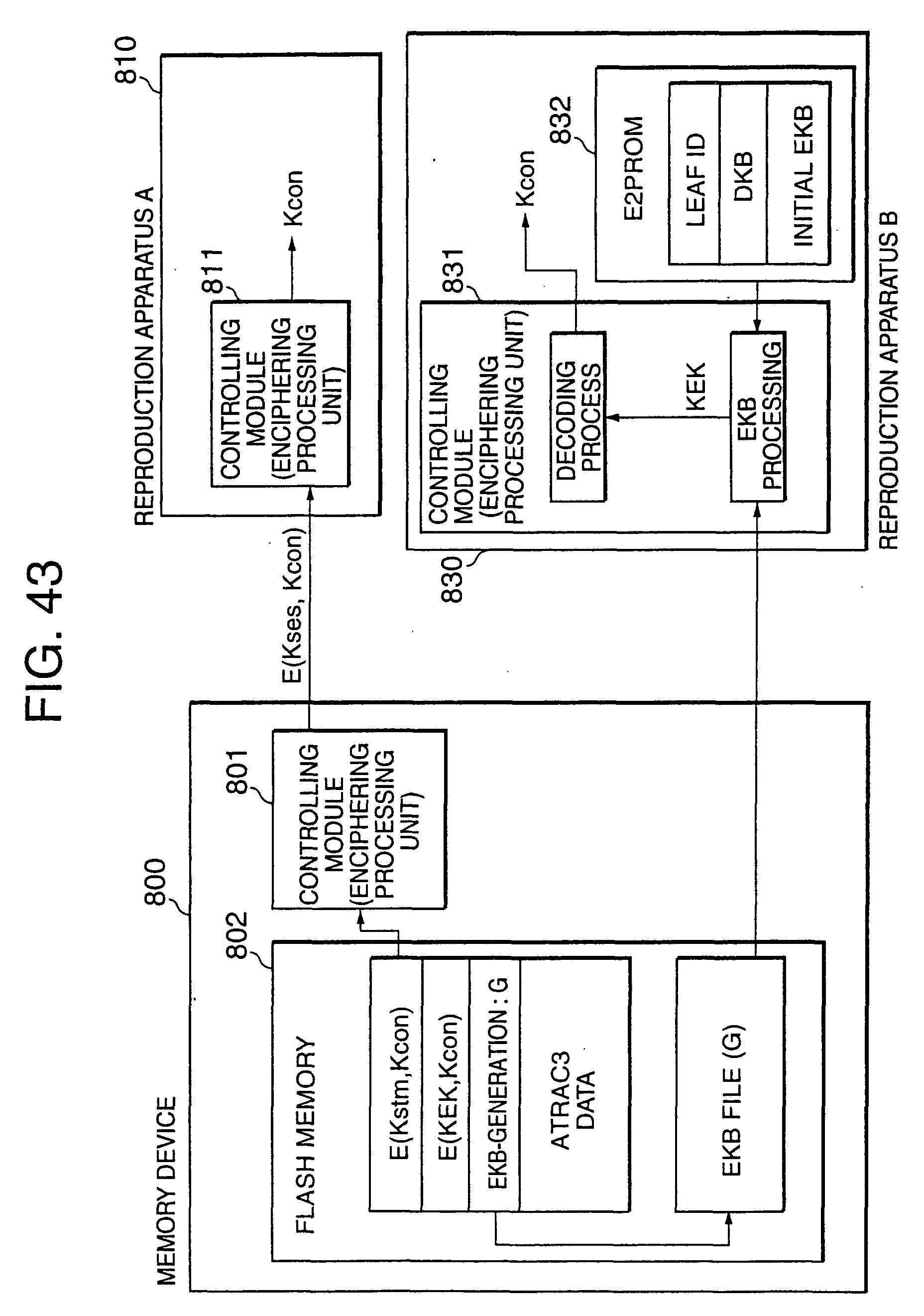 专利ep1176754a2 - system