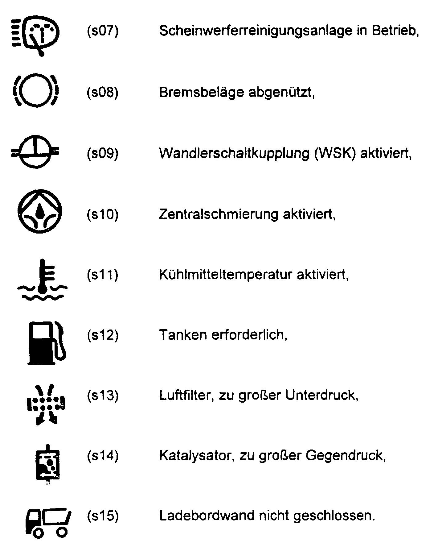 Armaturenbrett symbole  Patent EP1195723A2 - Verfahren zur Anzeige von Ereignissen in ...