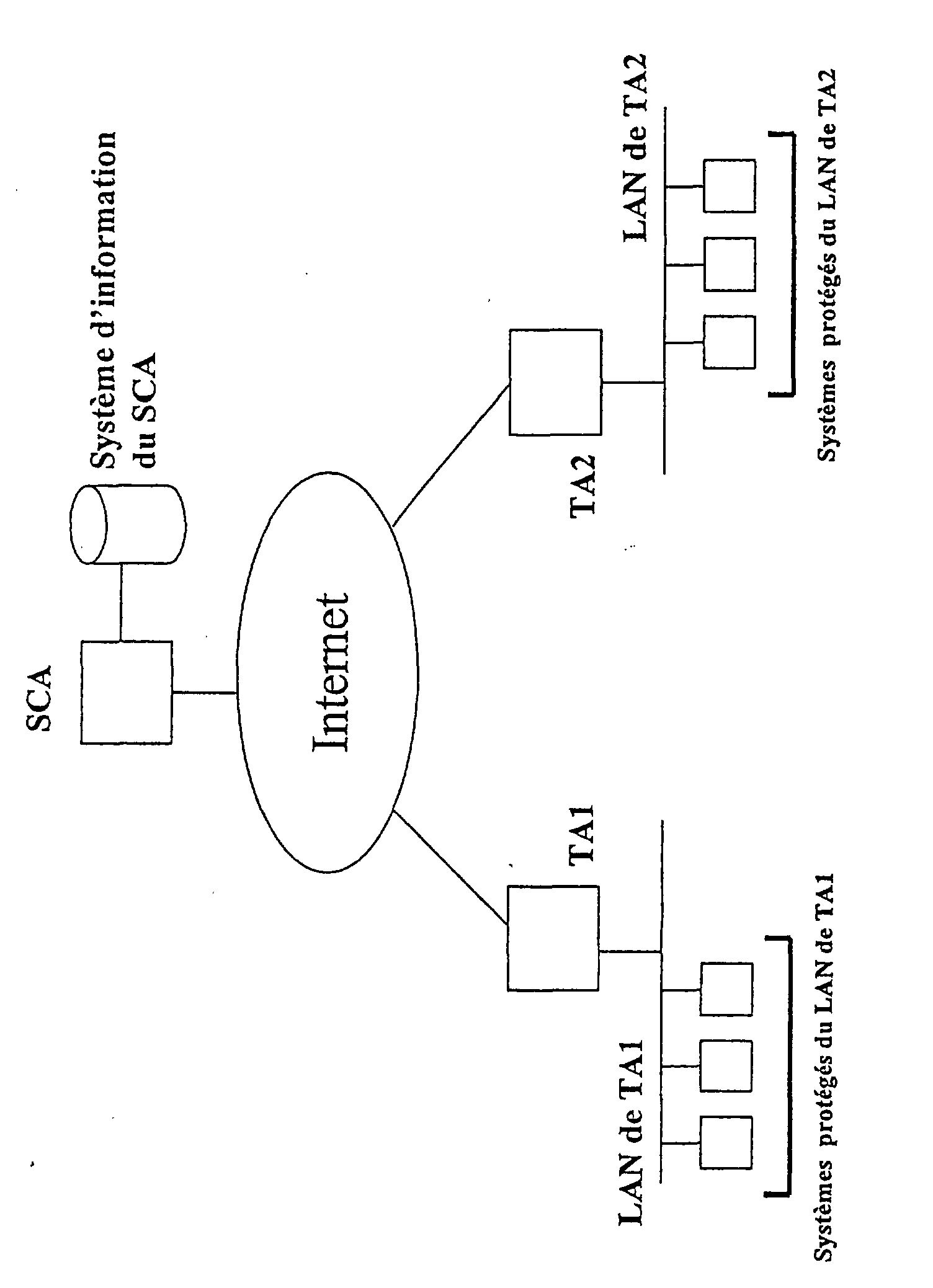 专利ep1202529a2 - procédé