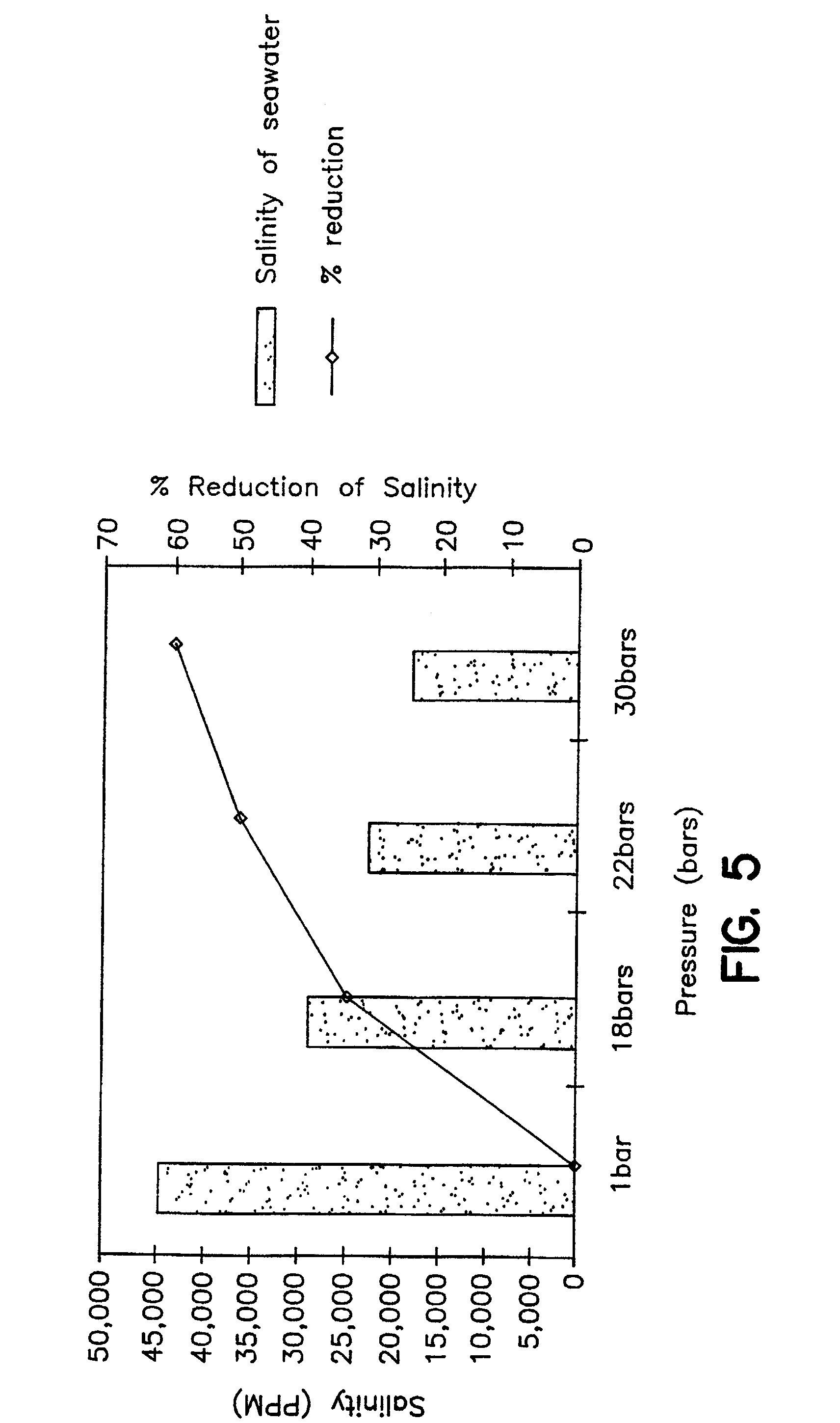 Patent EP B1 A salt water desalination process using ion