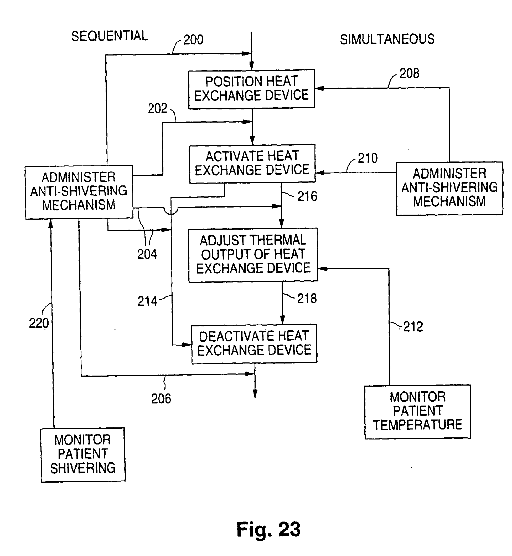 patent ep1212000b1 systeme pour la regulation de la temperature corporelle avec reduction du. Black Bedroom Furniture Sets. Home Design Ideas