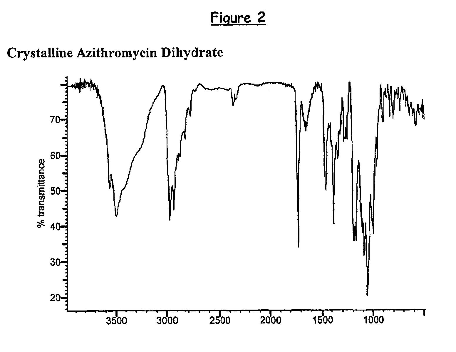 Infrared spectrum chart azithromycin